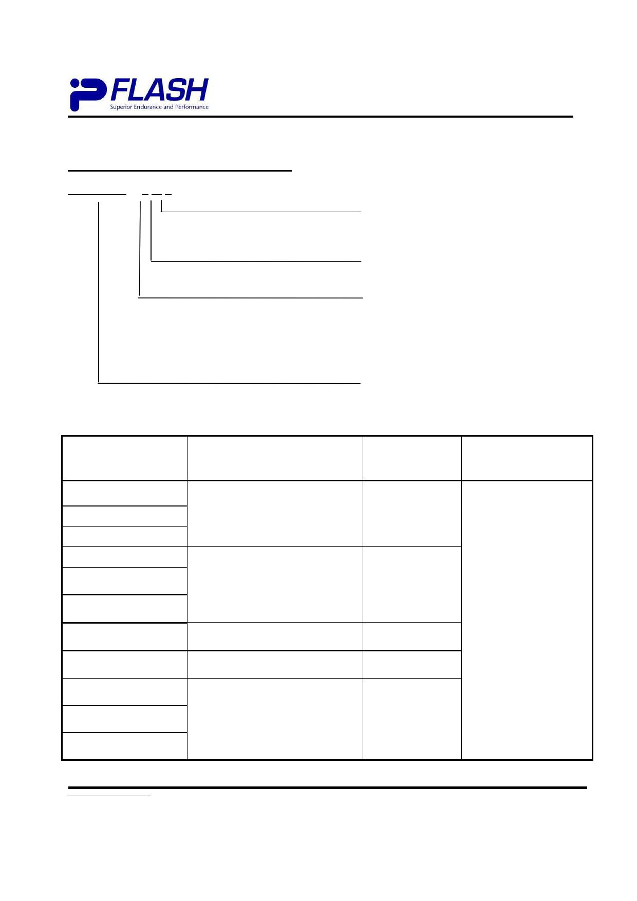 Pm25LD512 pdf pinout