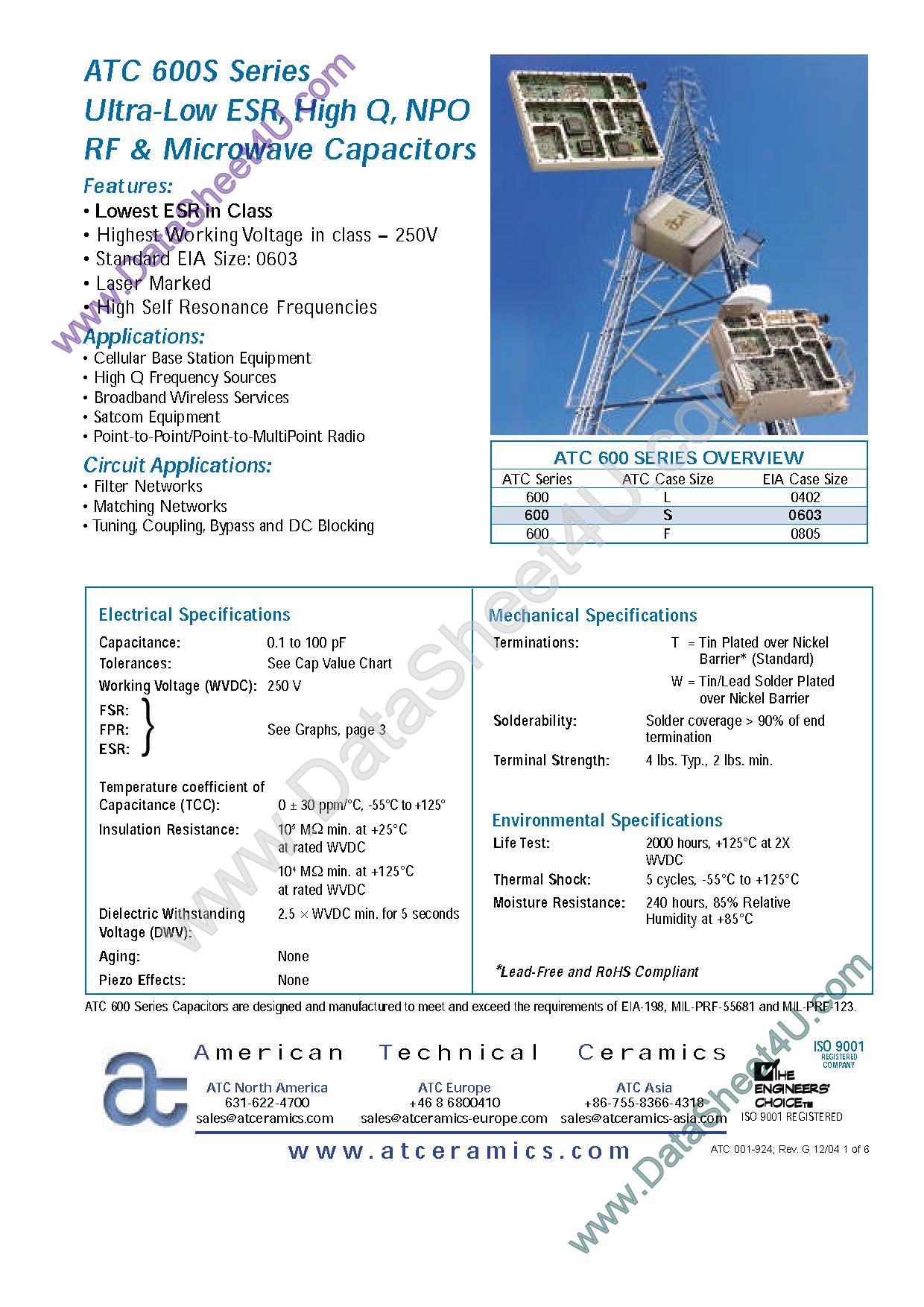 600S0R2AT250XT دیتاشیت PDF