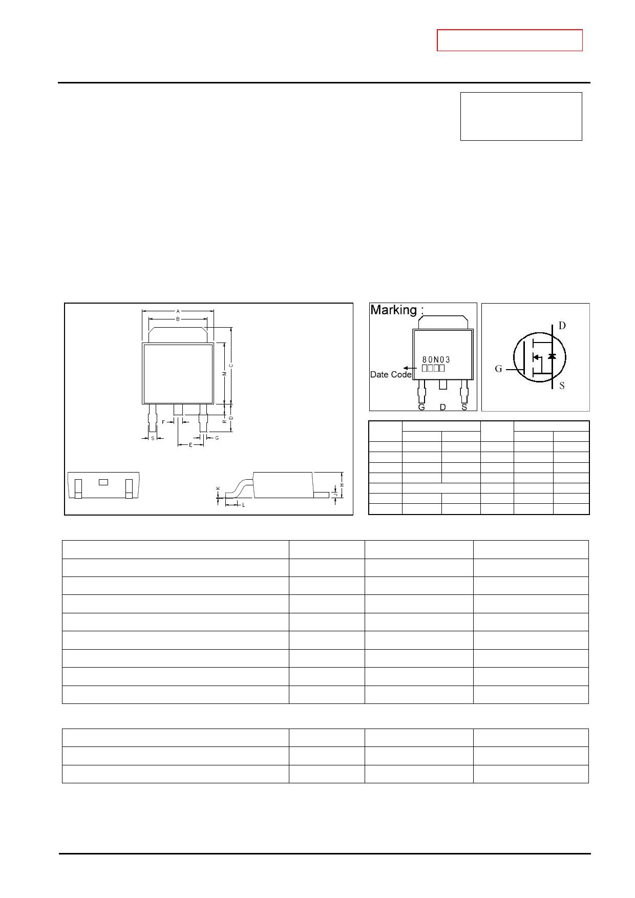 GJ80N03 دیتاشیت PDF