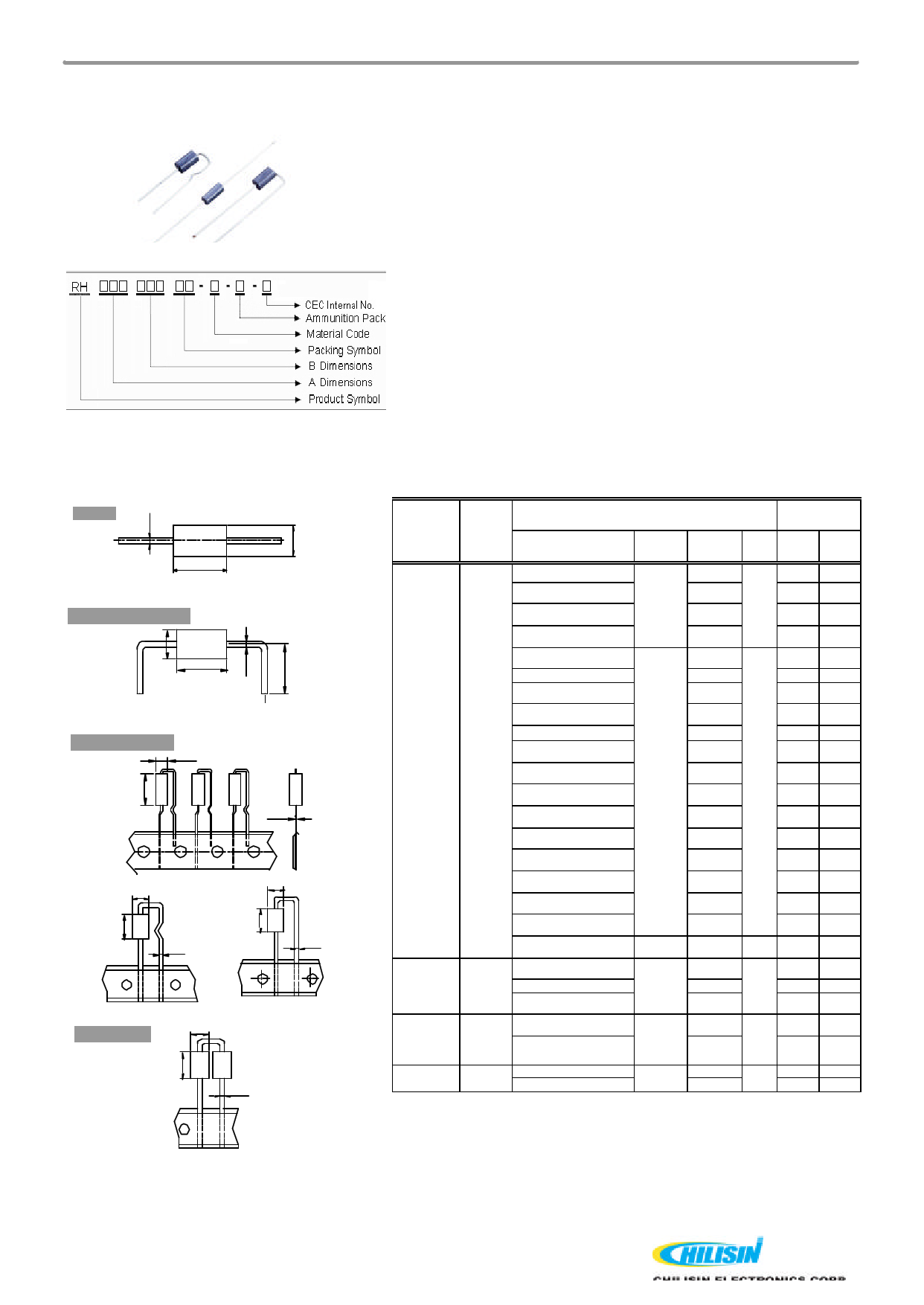 RH03506 데이터시트 및 RH03506 PDF