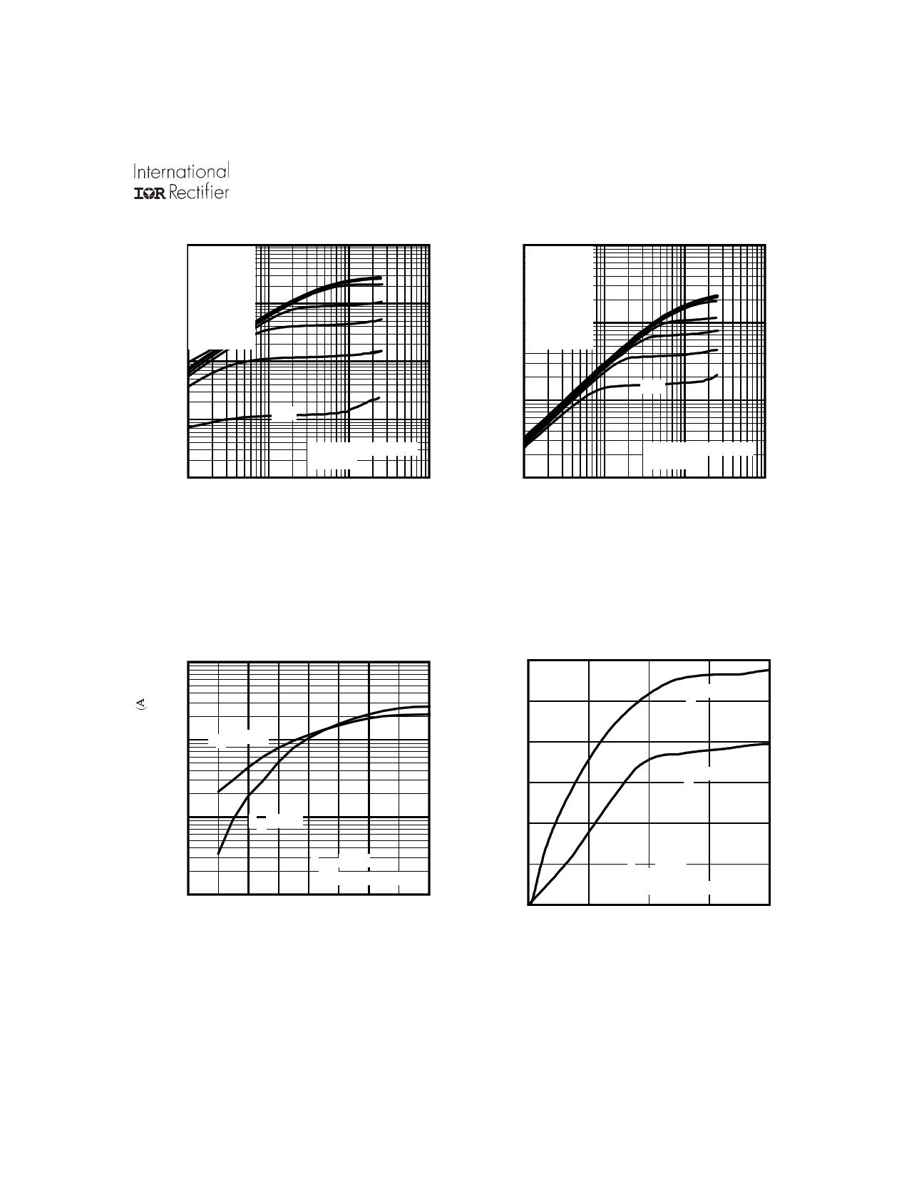 IRFU120Z pdf, ピン配列