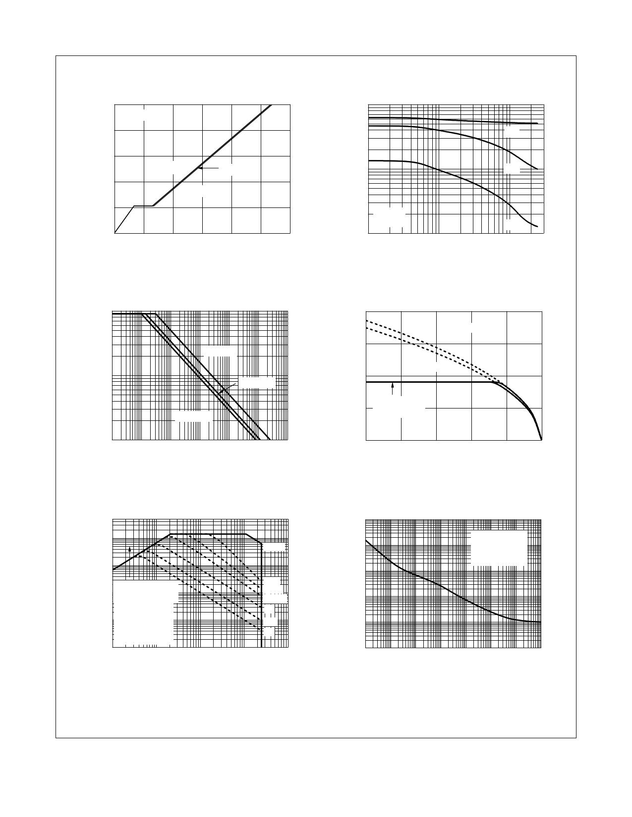 FDMS8558S pdf, 반도체, 판매, 대치품