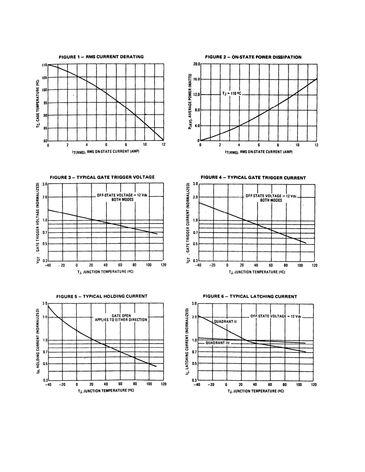 BT162-600 pdf, 電子部品, 半導体, ピン配列