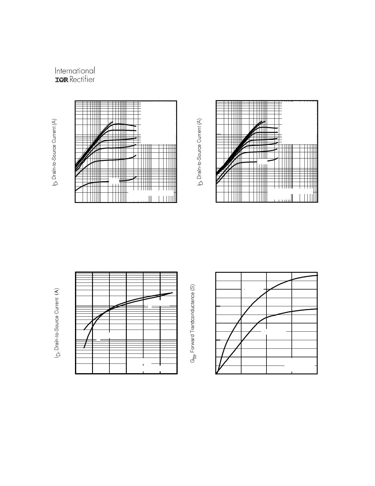 IRFZ48ZLPbF pdf, ピン配列
