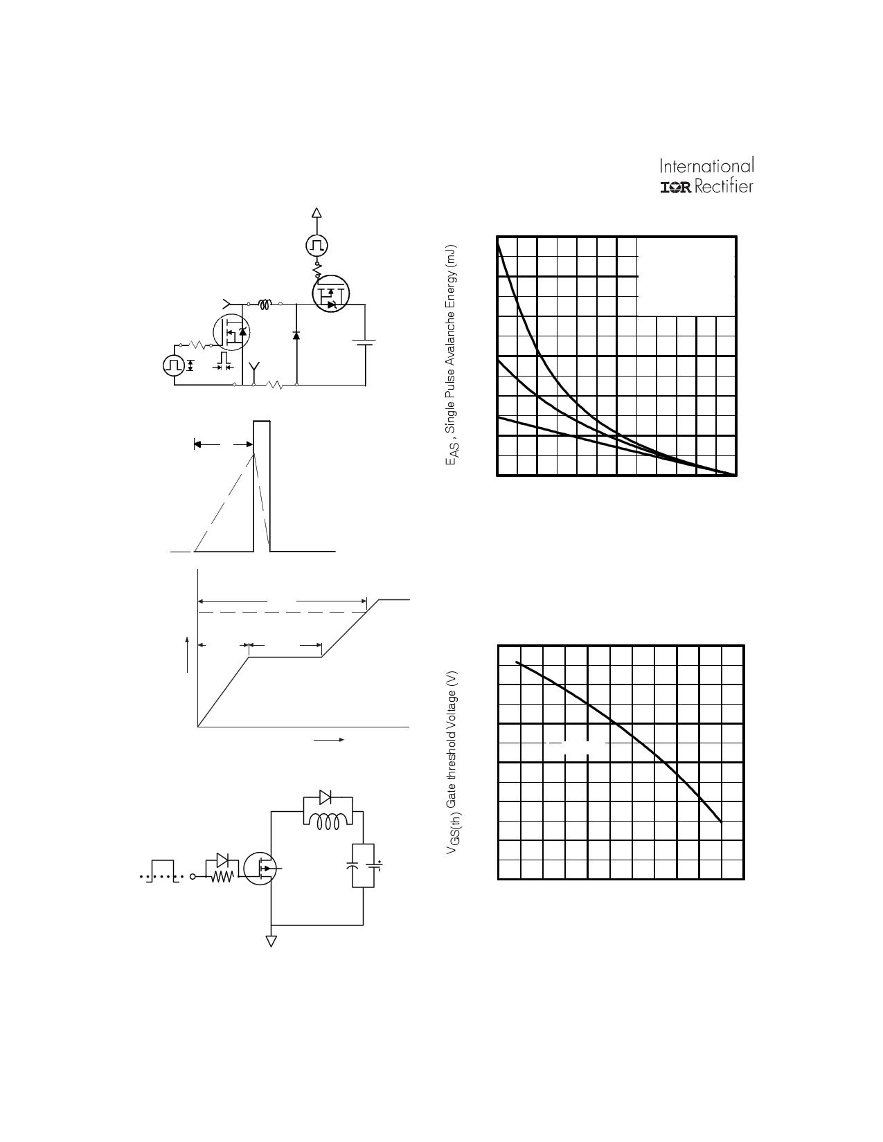 IRFZ48ZLPbF 電子部品, 半導体