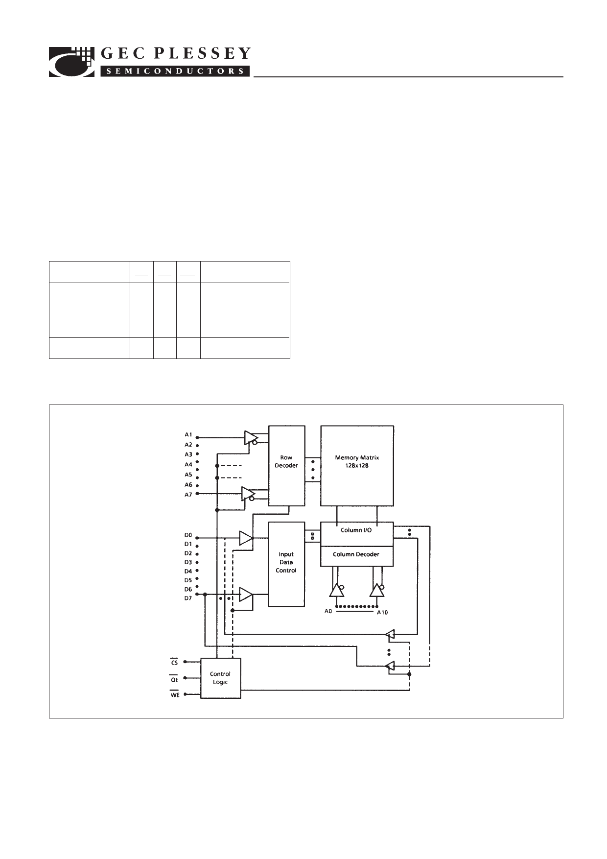 ma6116 datasheet pdf   pinout     ma6216  radiation hard 2048 x 8 bit static ram