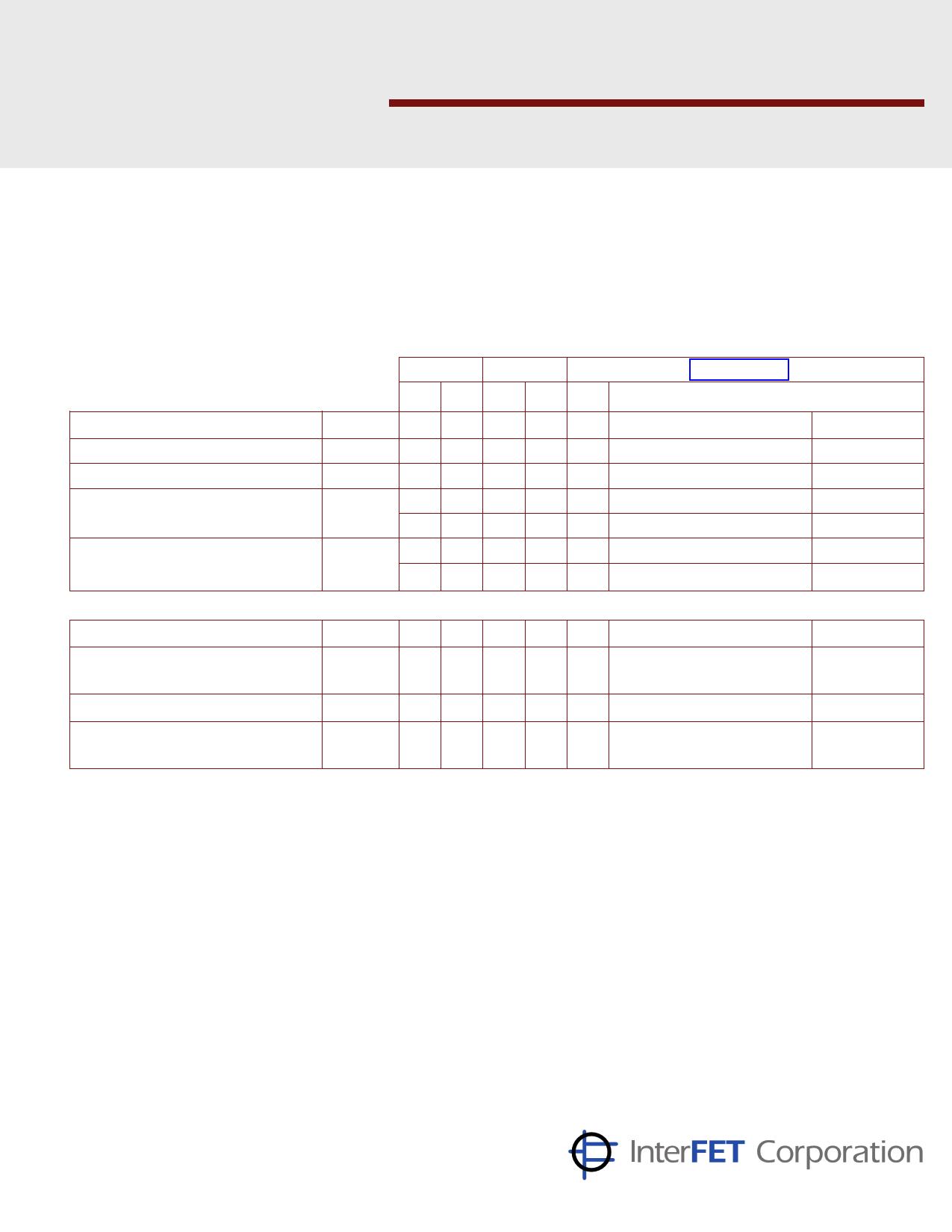 2N3993 دیتاشیت PDF
