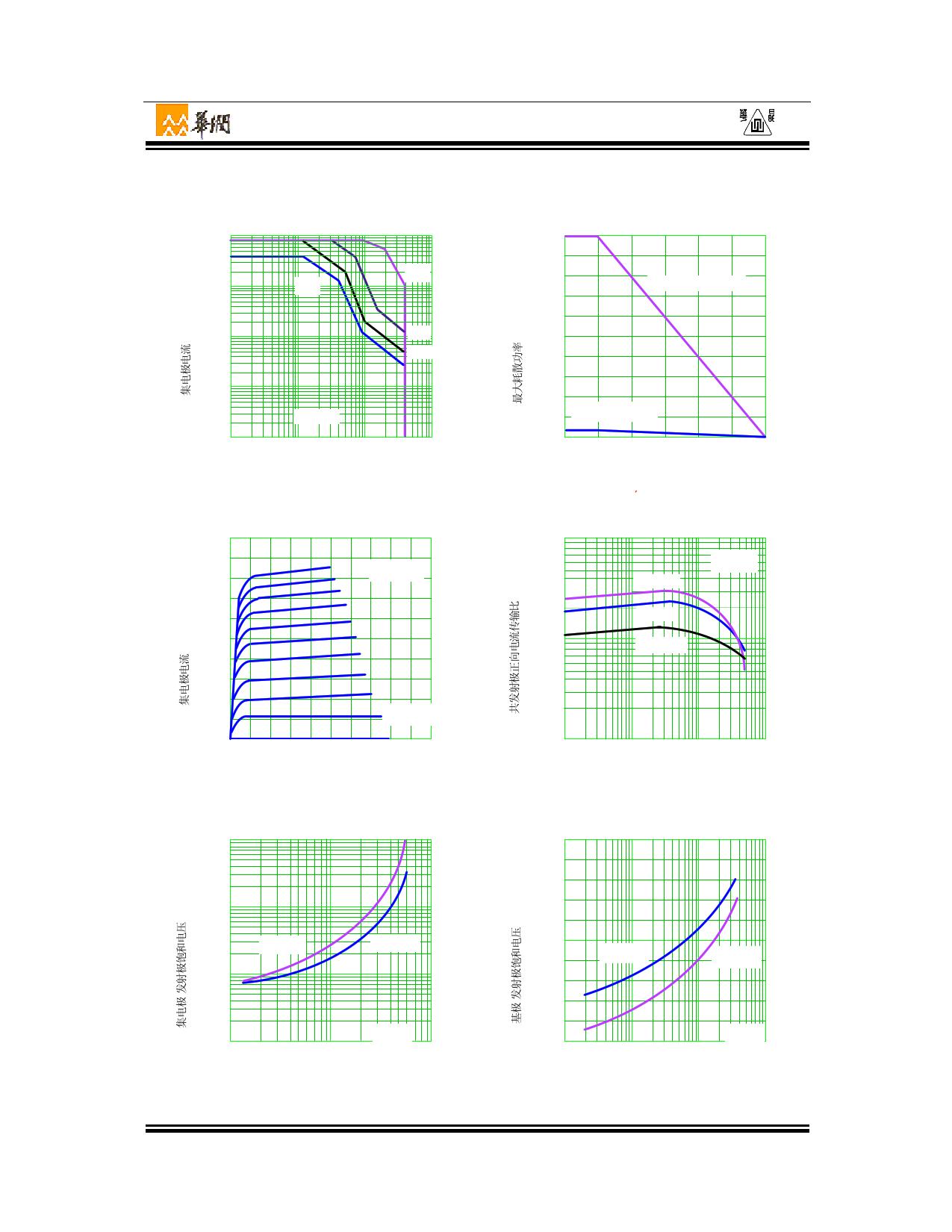 3DD13005C7D pdf, ピン配列