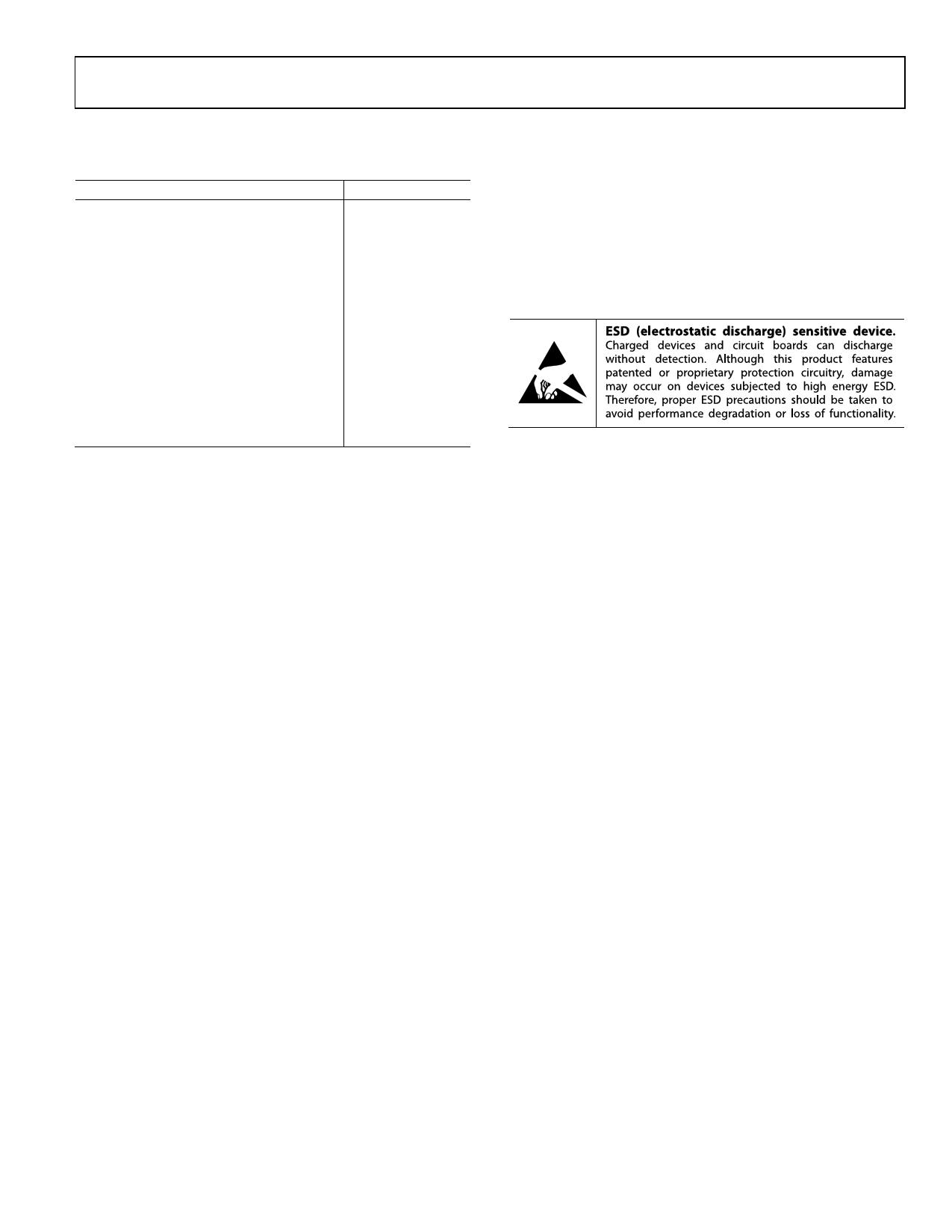 AD5556 pdf