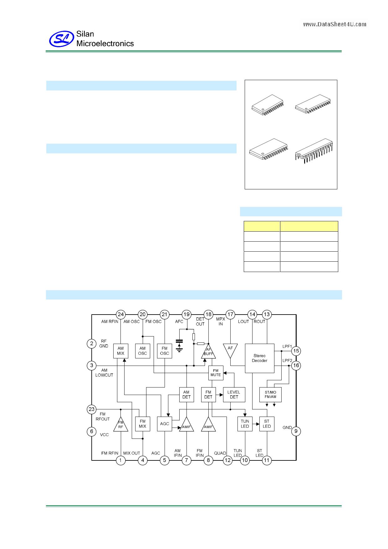 SA2111C دیتاشیت PDF