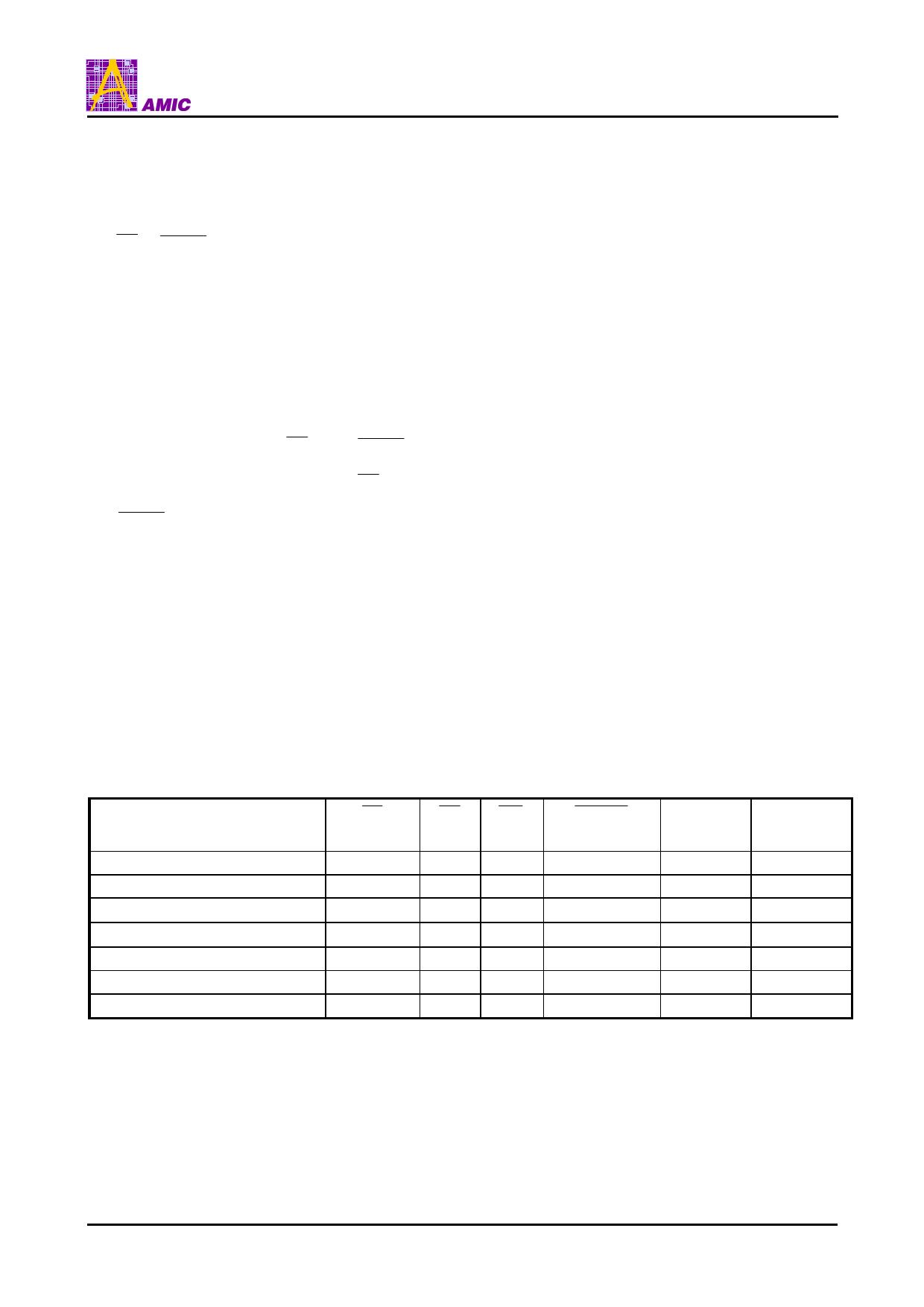 A290011B equivalent