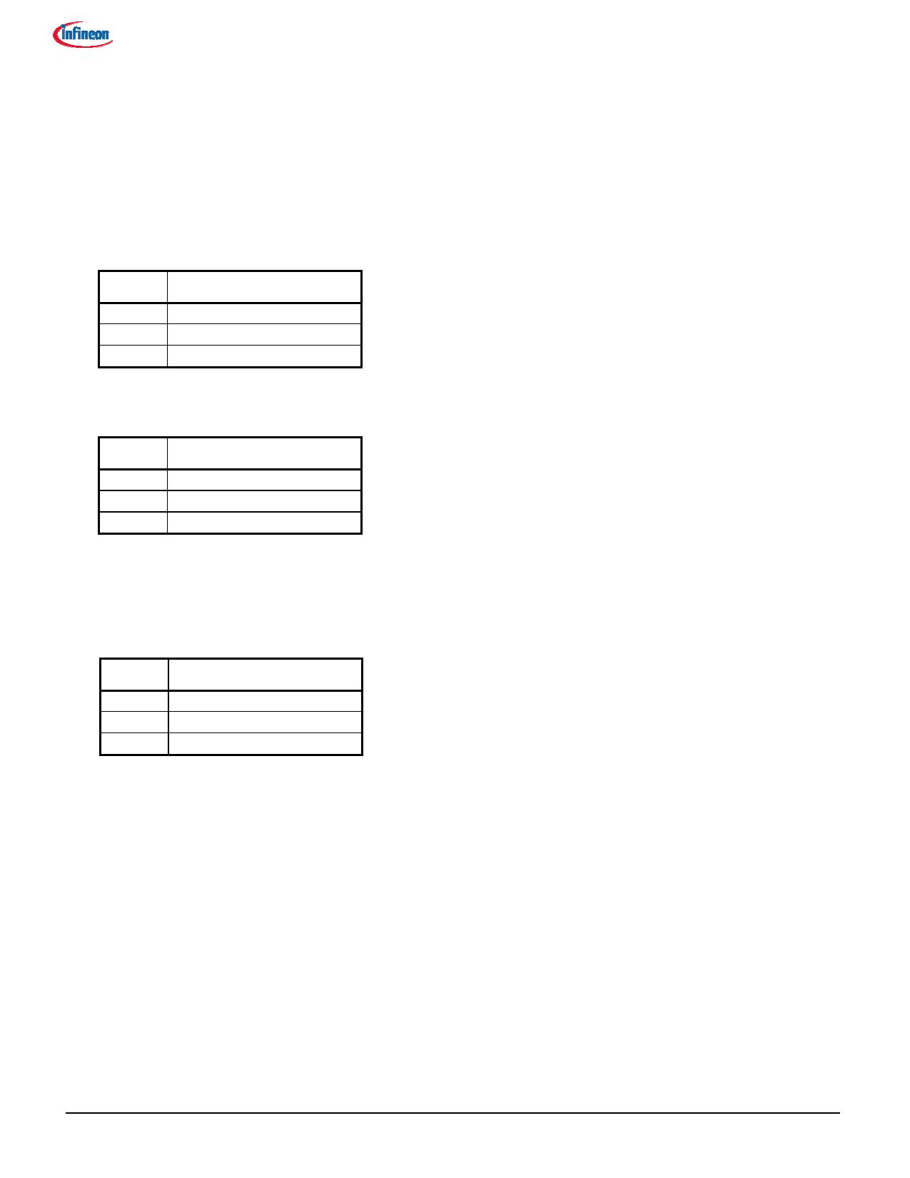 TDA21211 transistor, diode fet, igbt, scr