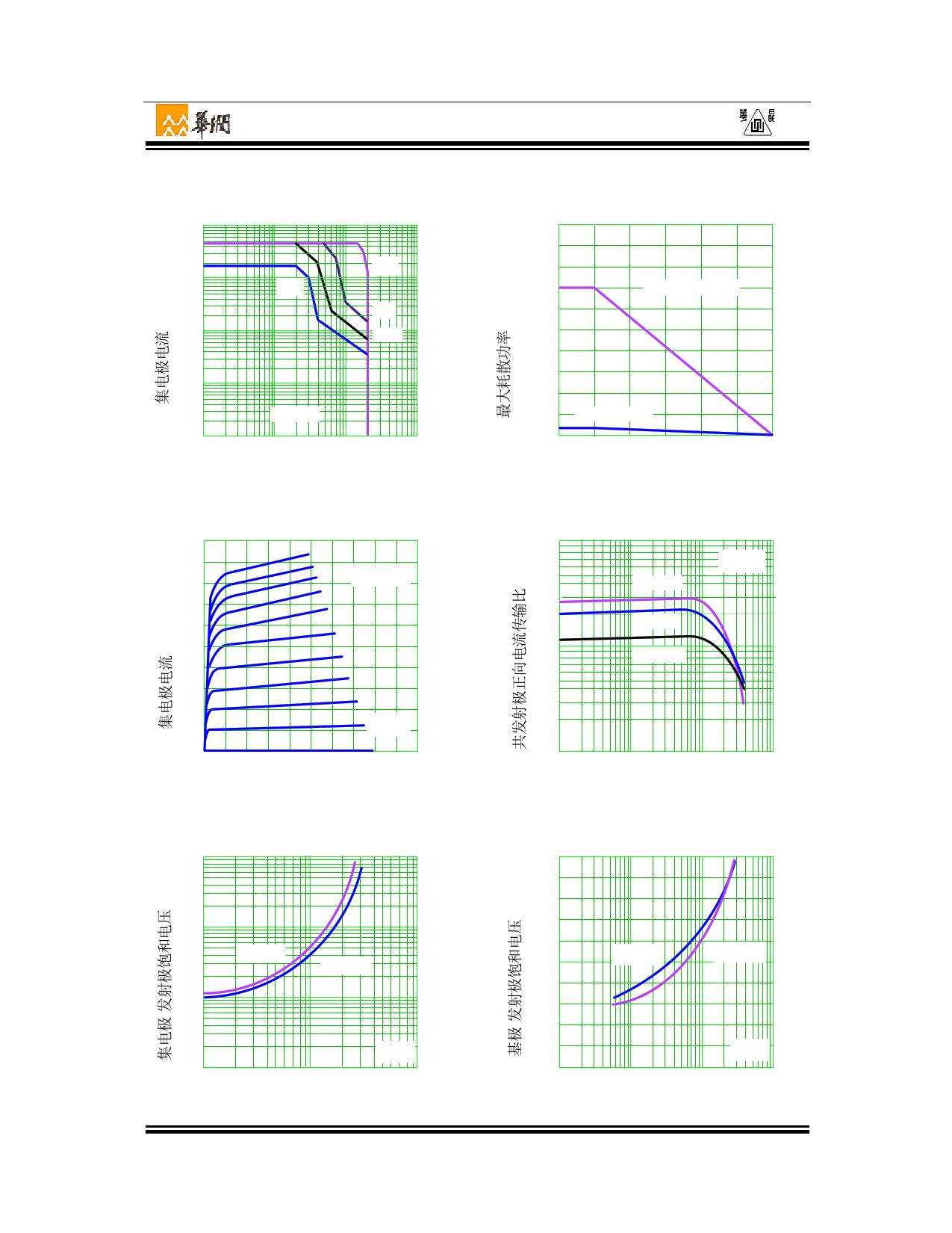 3DD13003U6D pdf, ピン配列