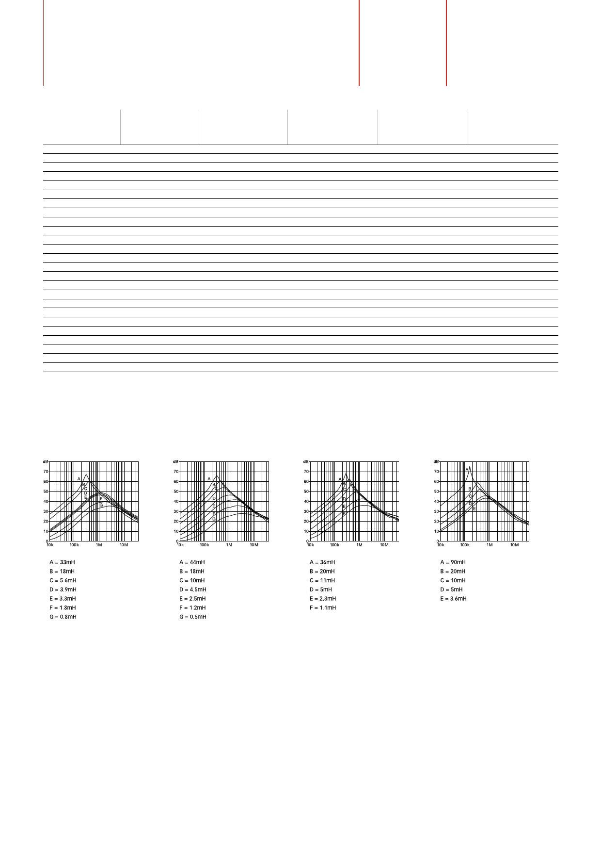 EH20-1.5-02-1M8 pdf, equivalent, schematic