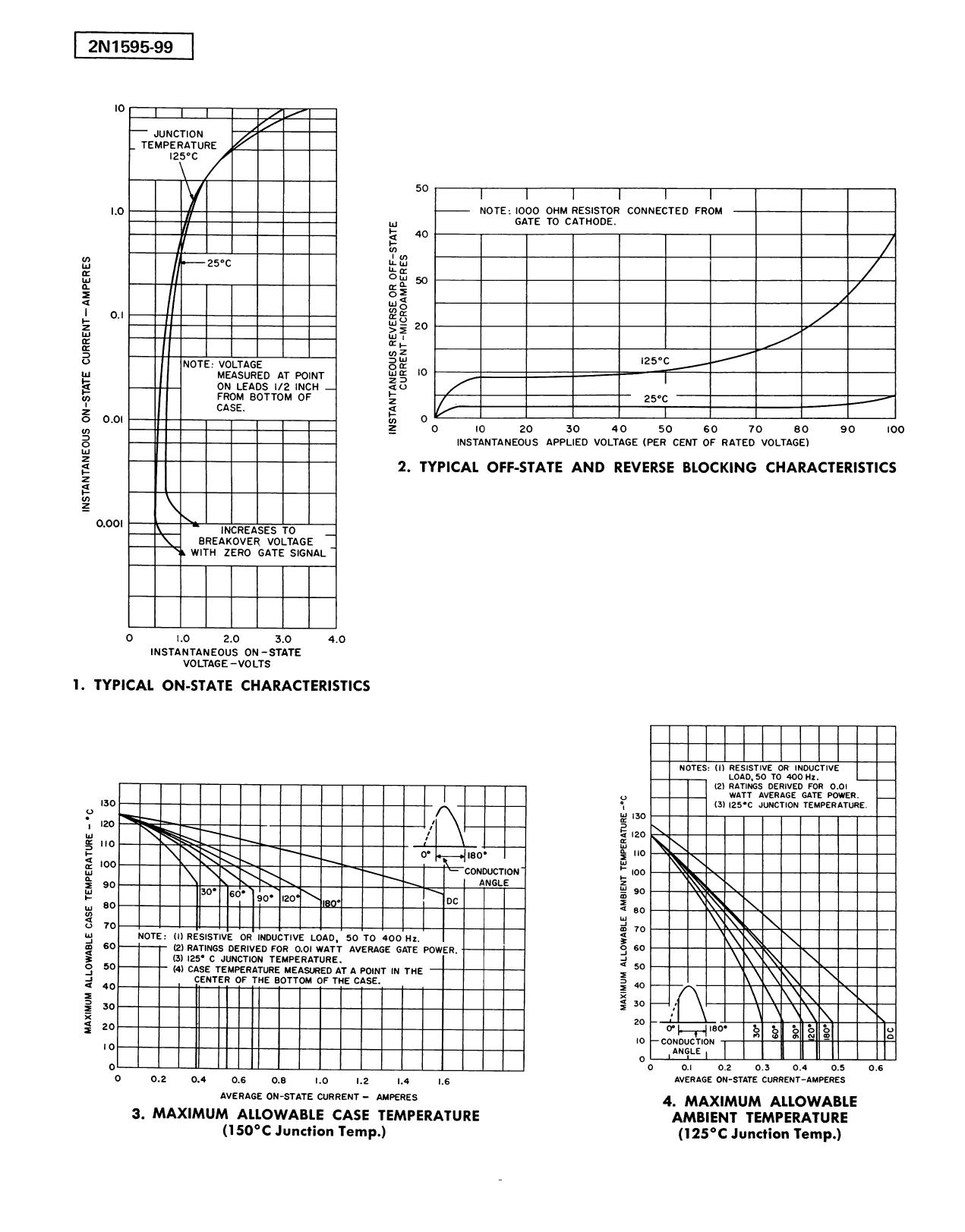 2N1598 pdf, 電子部品, 半導体, ピン配列