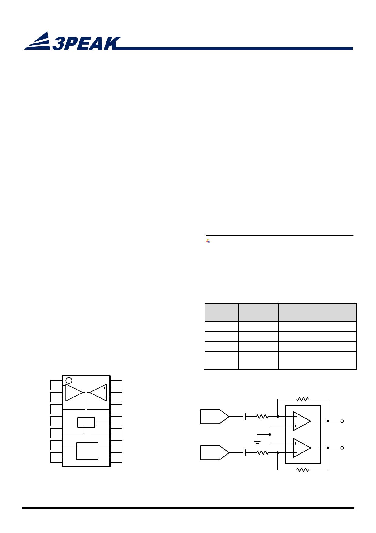 TPF632 Hoja de datos, Descripción, Manual