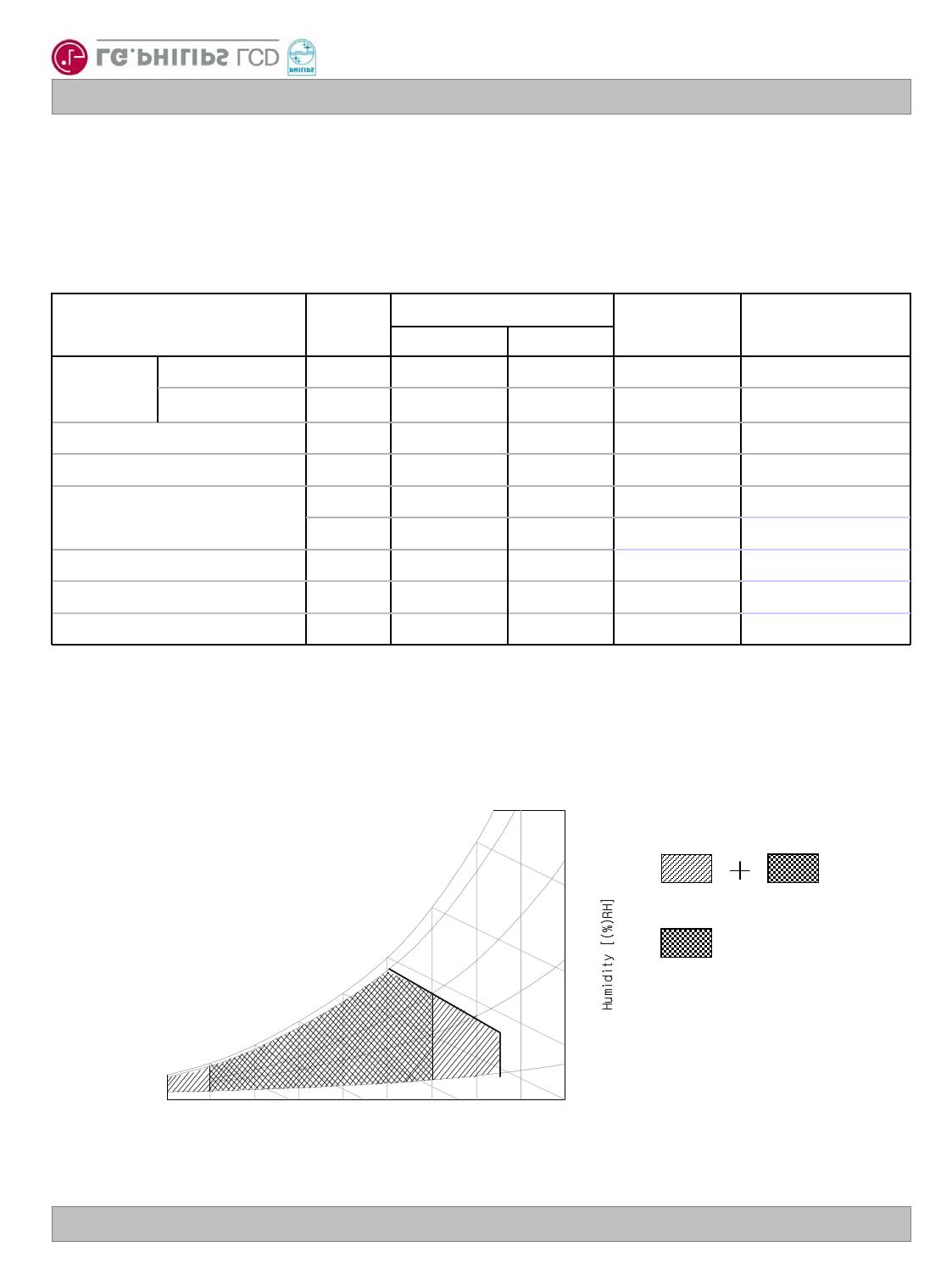 LC320W01-B6K3 pdf