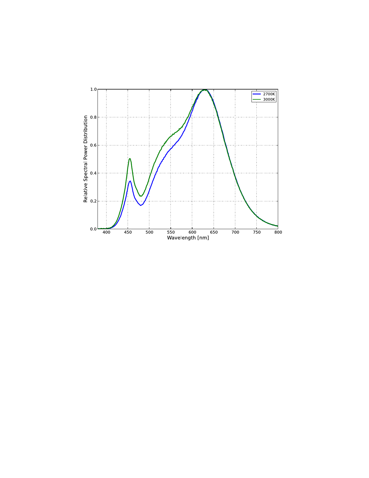 L1T2-3085000000000 arduino