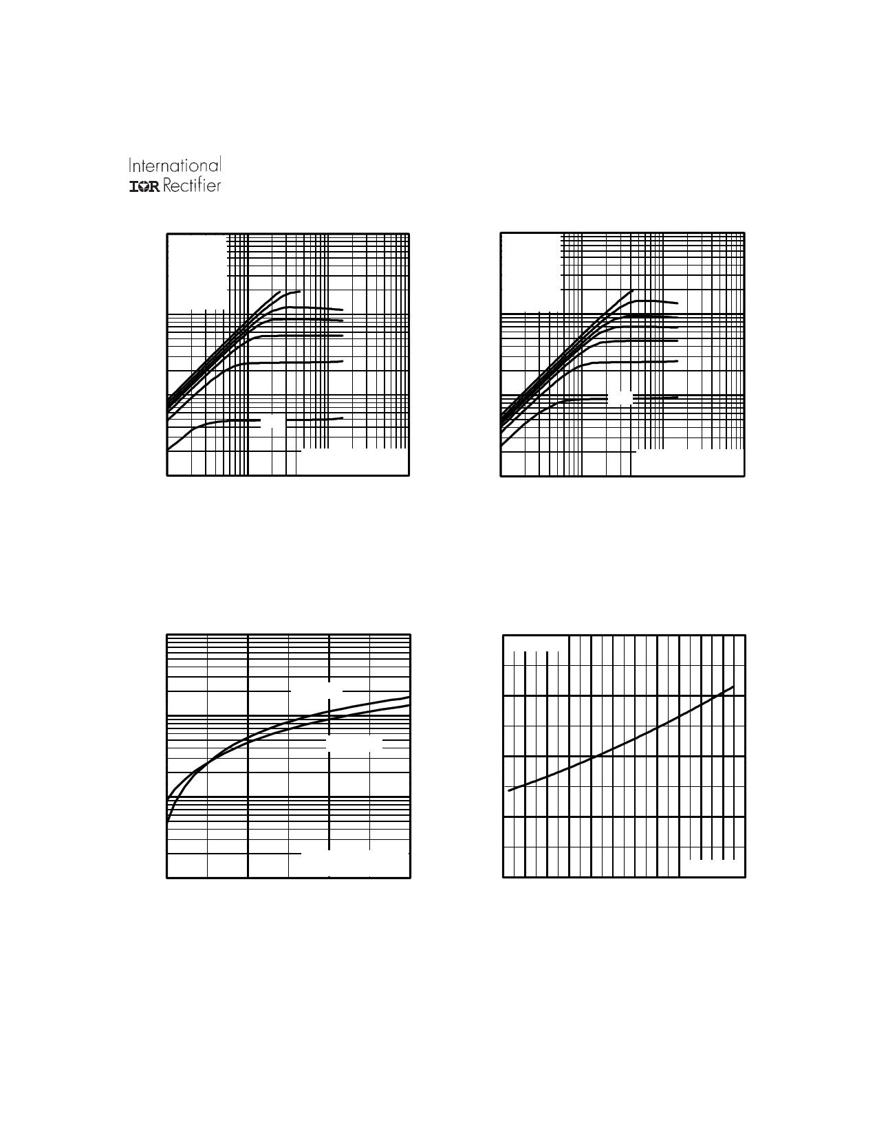 IRL3202PBF pdf, ピン配列