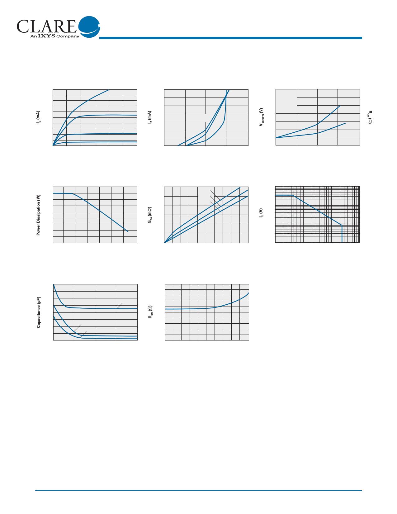 CPC3703 pdf, ピン配列