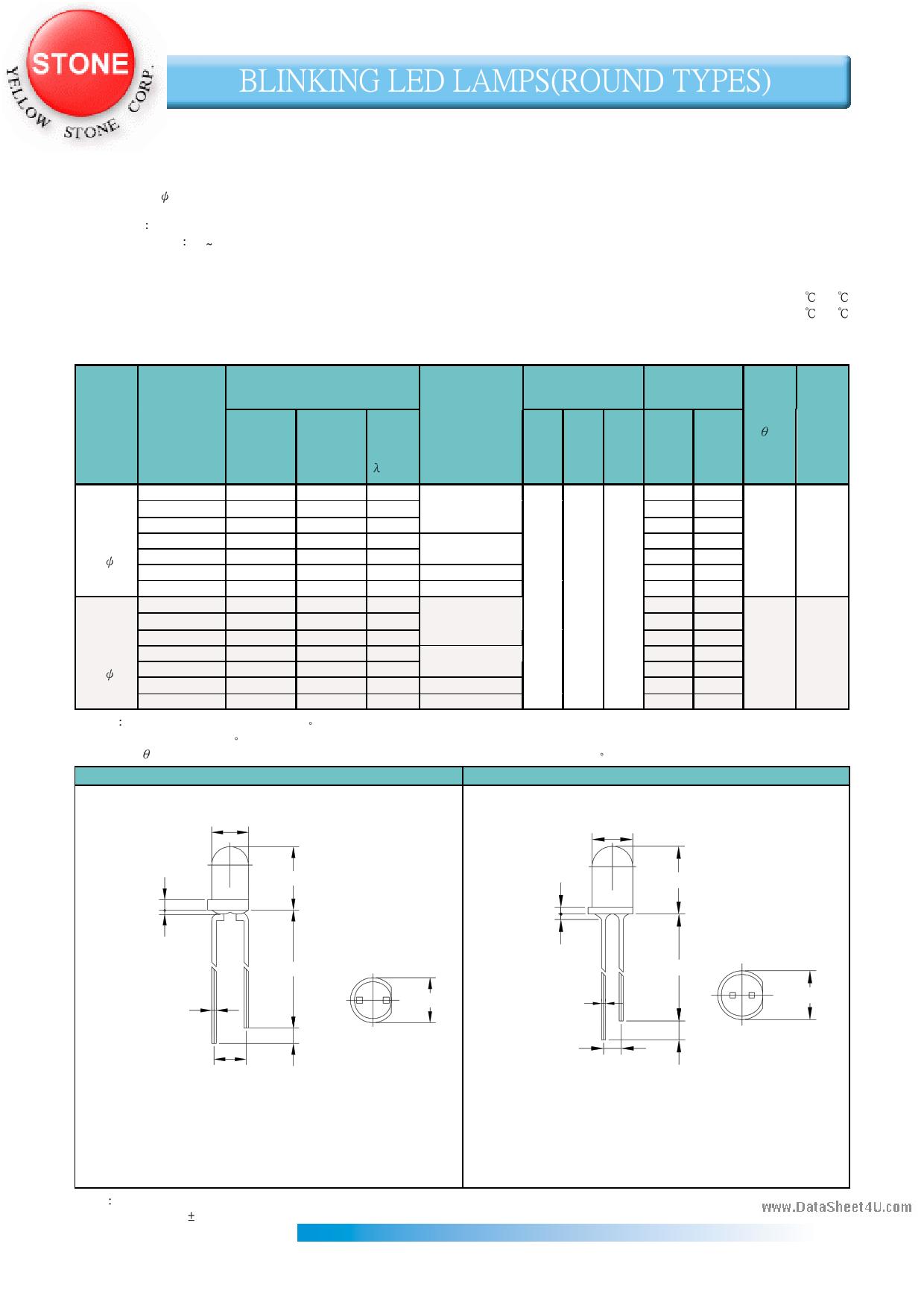BB-B4171 دیتاشیت PDF
