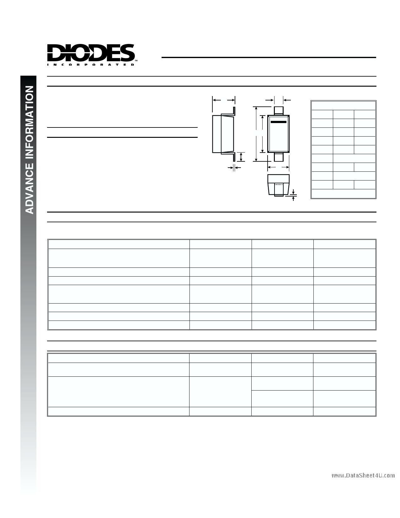 B0520W دیتاشیت PDF