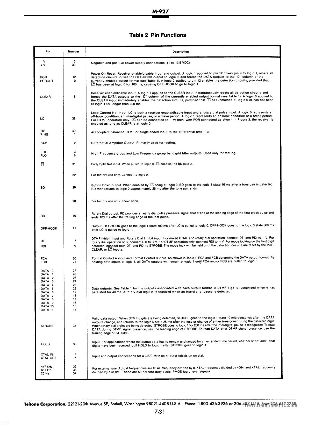 M-927 Даташит, Описание, Даташиты