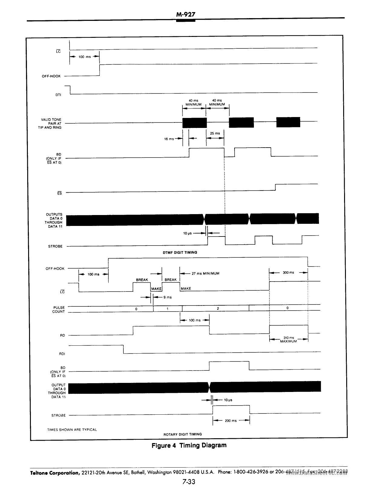 M-927 pdf