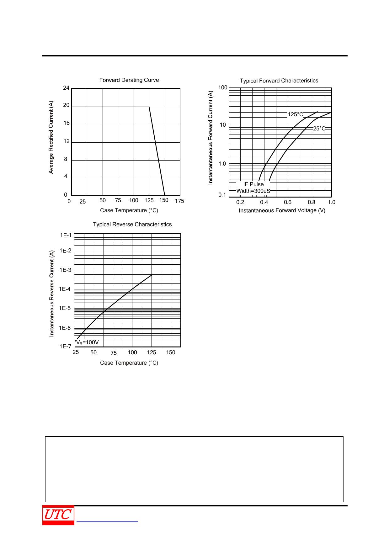 MGBR60L100C pdf, ピン配列