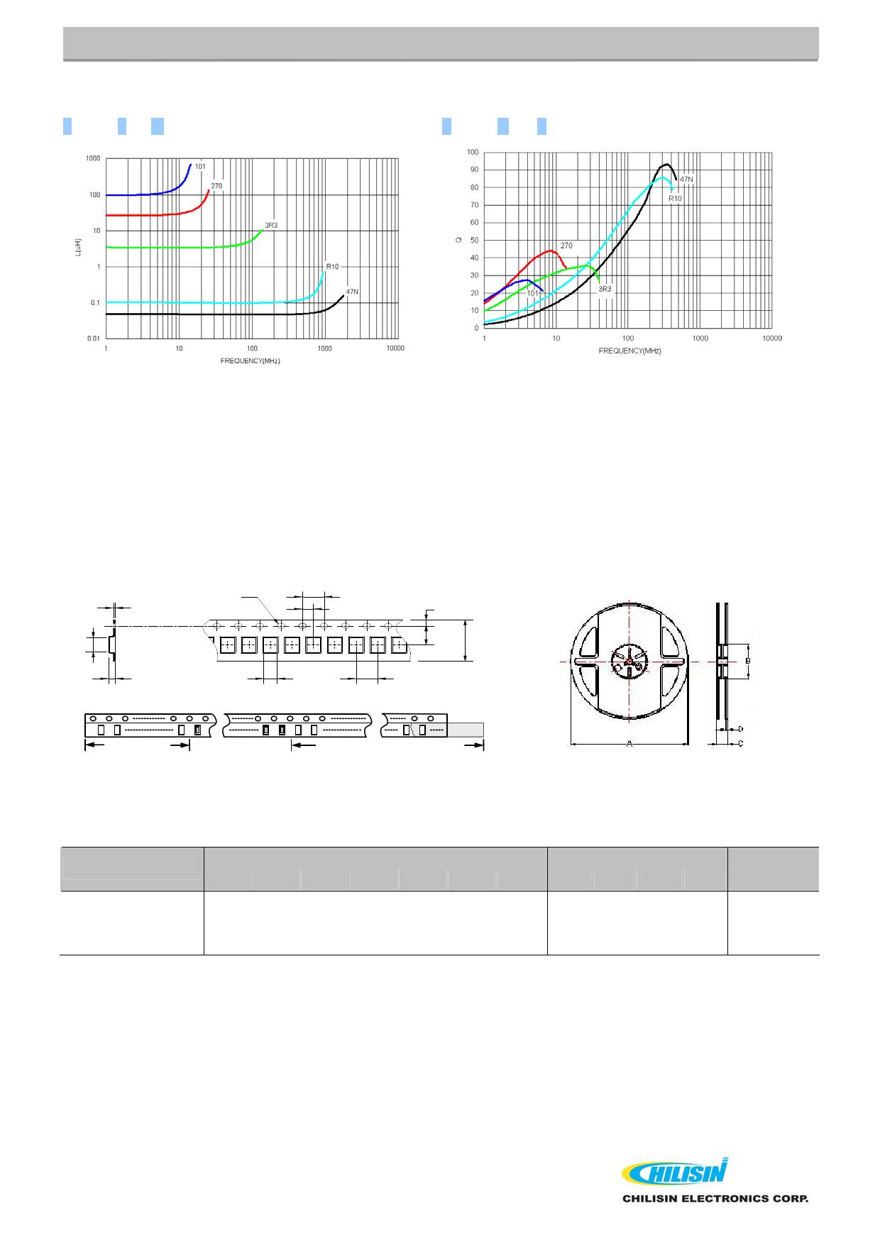 NL201614T pdf, 반도체, 판매, 대치품