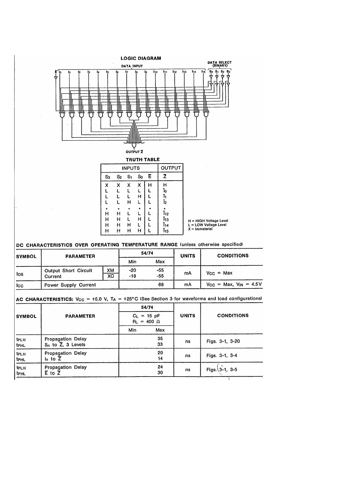 Datasheet pdf - Data Selectors/Multiplexers - National Semiconductor
