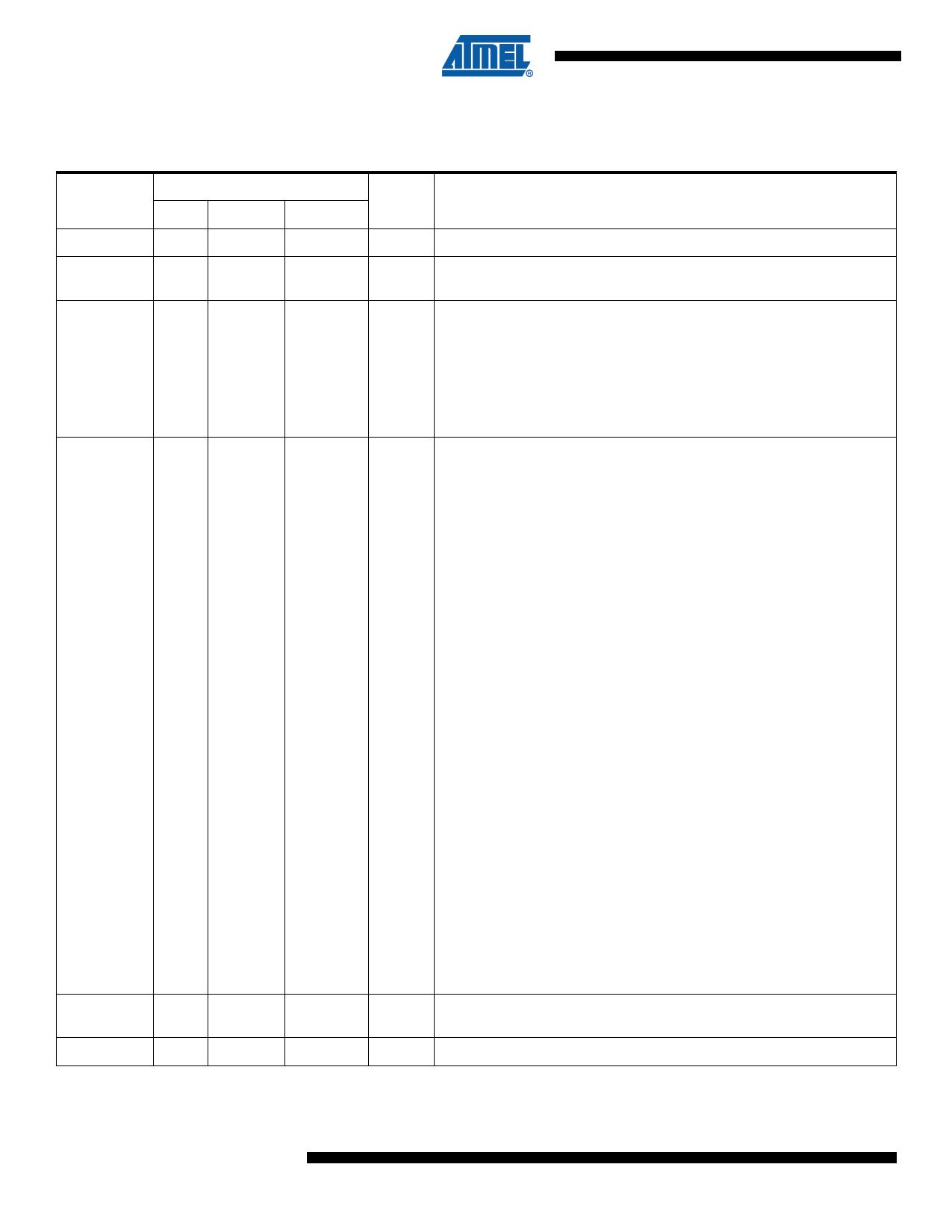 AT80C51RD2 pdf, 반도체, 판매, 대치품