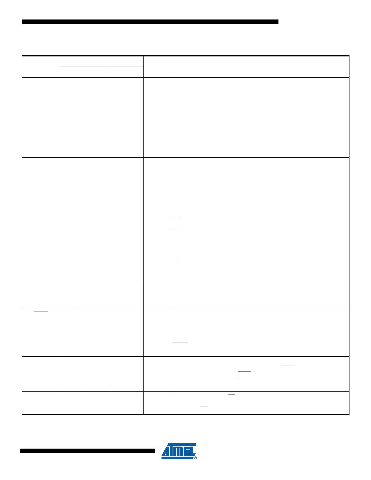 AT80C51RD2 pdf
