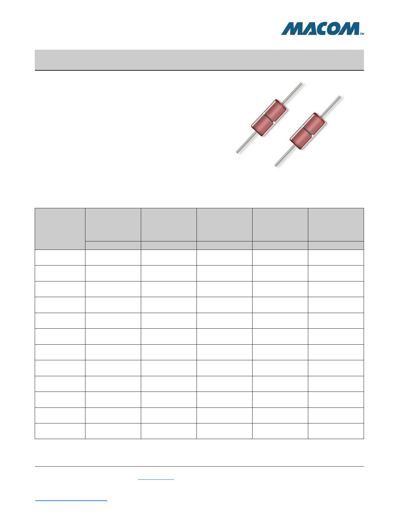1N4583-1 datasheet