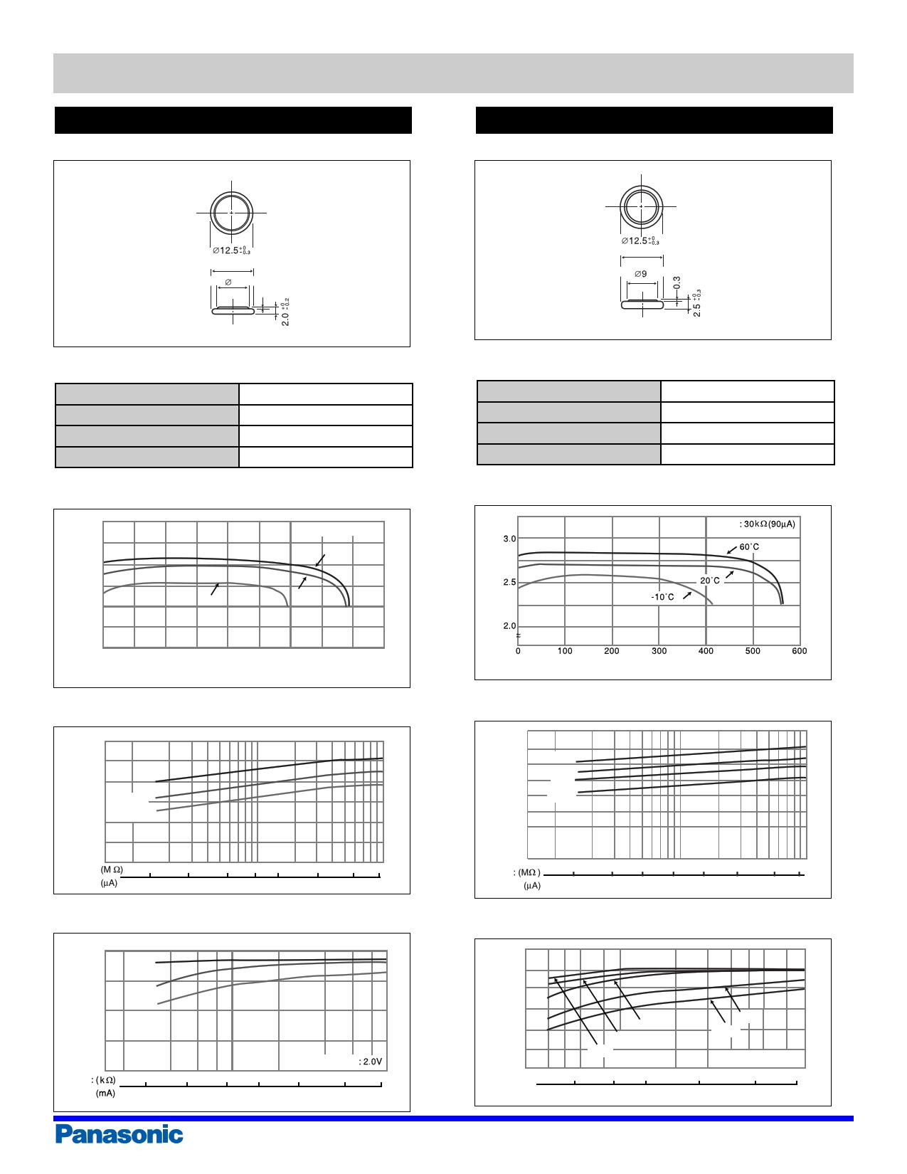 BR1220 데이터시트 및 BR1220 PDF
