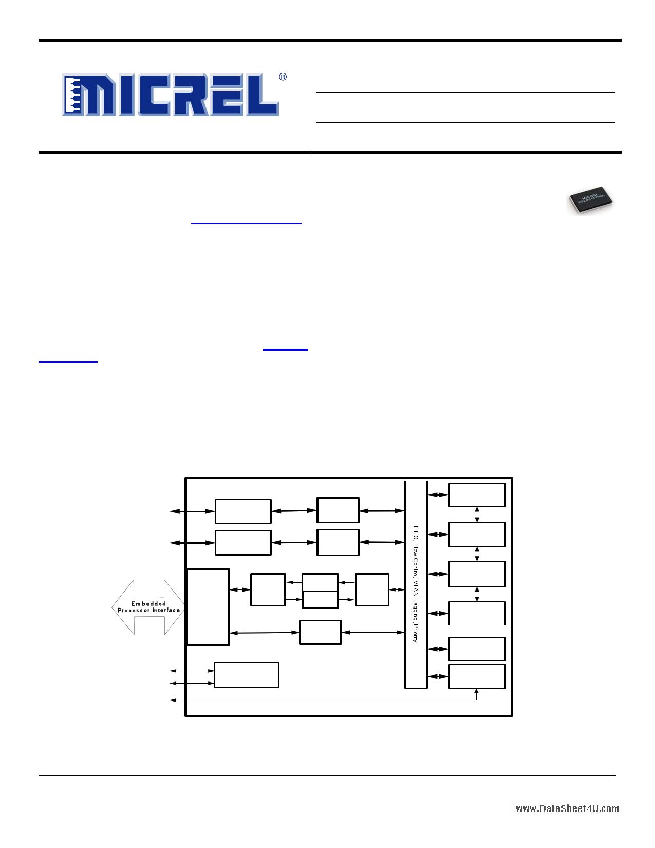 KSZ8842-16MVL دیتاشیت PDF