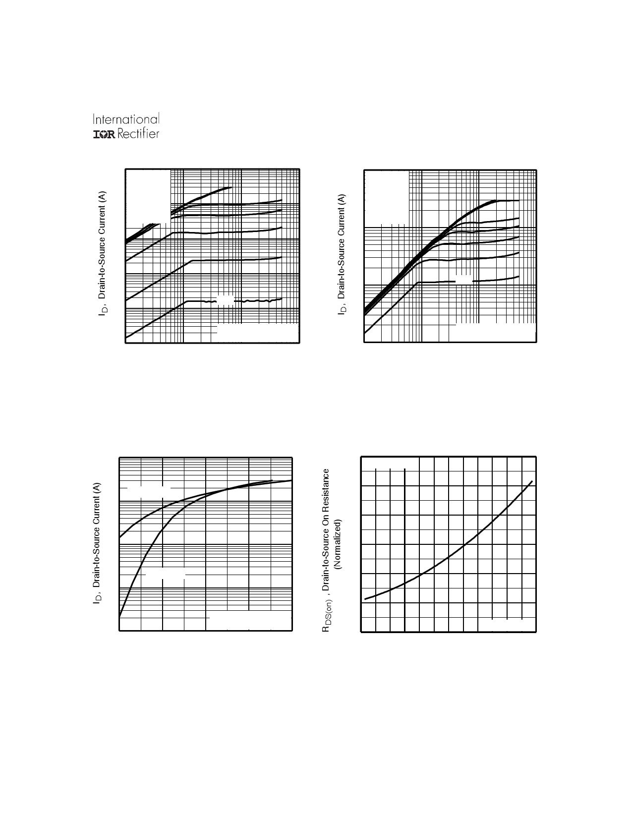 IRFB4710PbF pdf, ピン配列