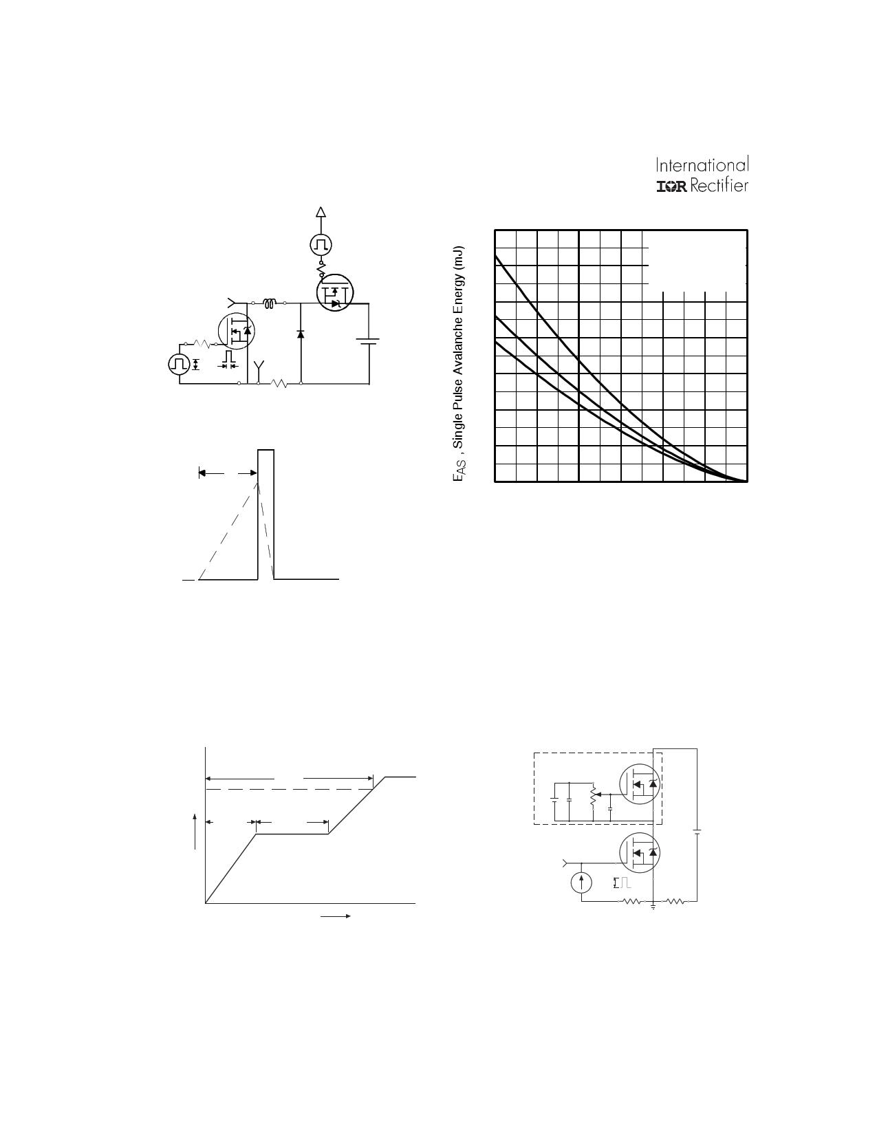 IRFB4710PbF 電子部品, 半導体