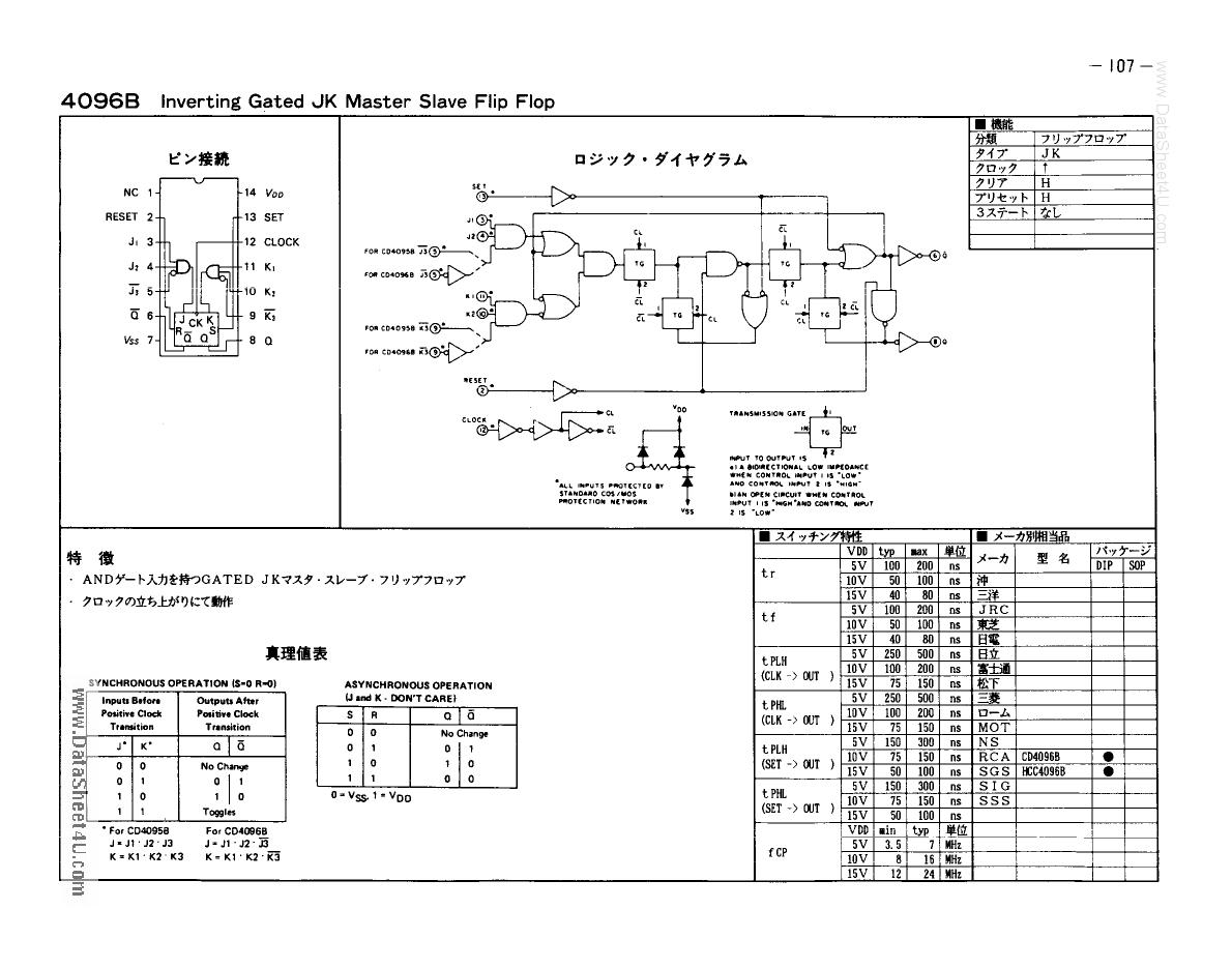 CD4096B دیتاشیت PDF