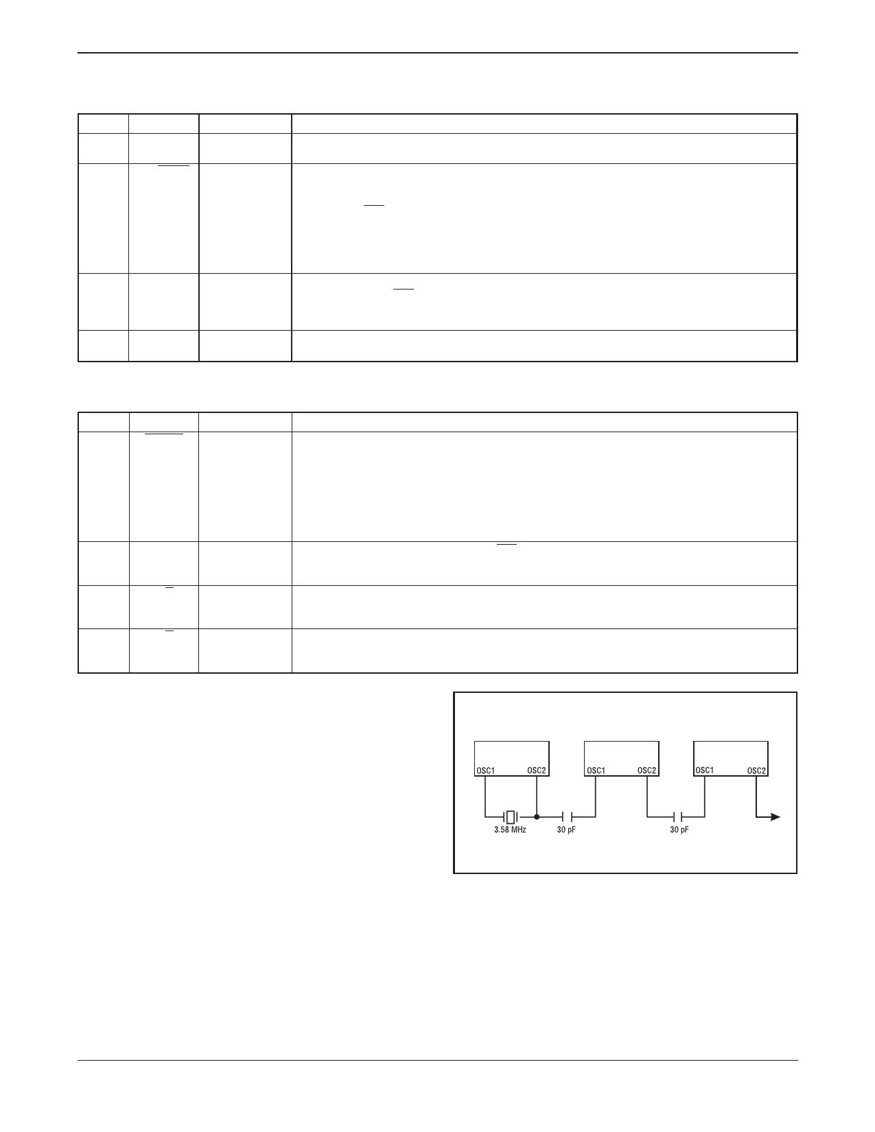 M-8880 pdf, arduino