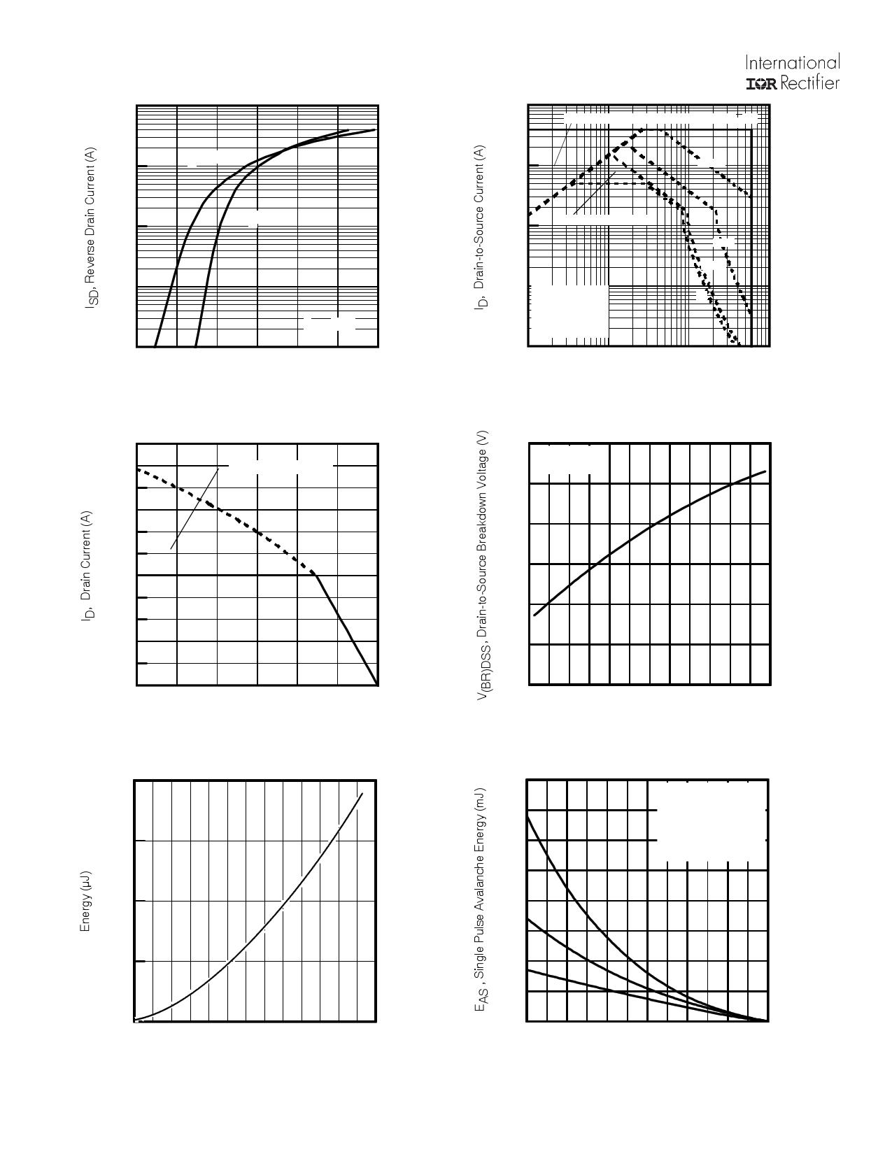 IRLU3636PBF pdf, 반도체, 판매, 대치품