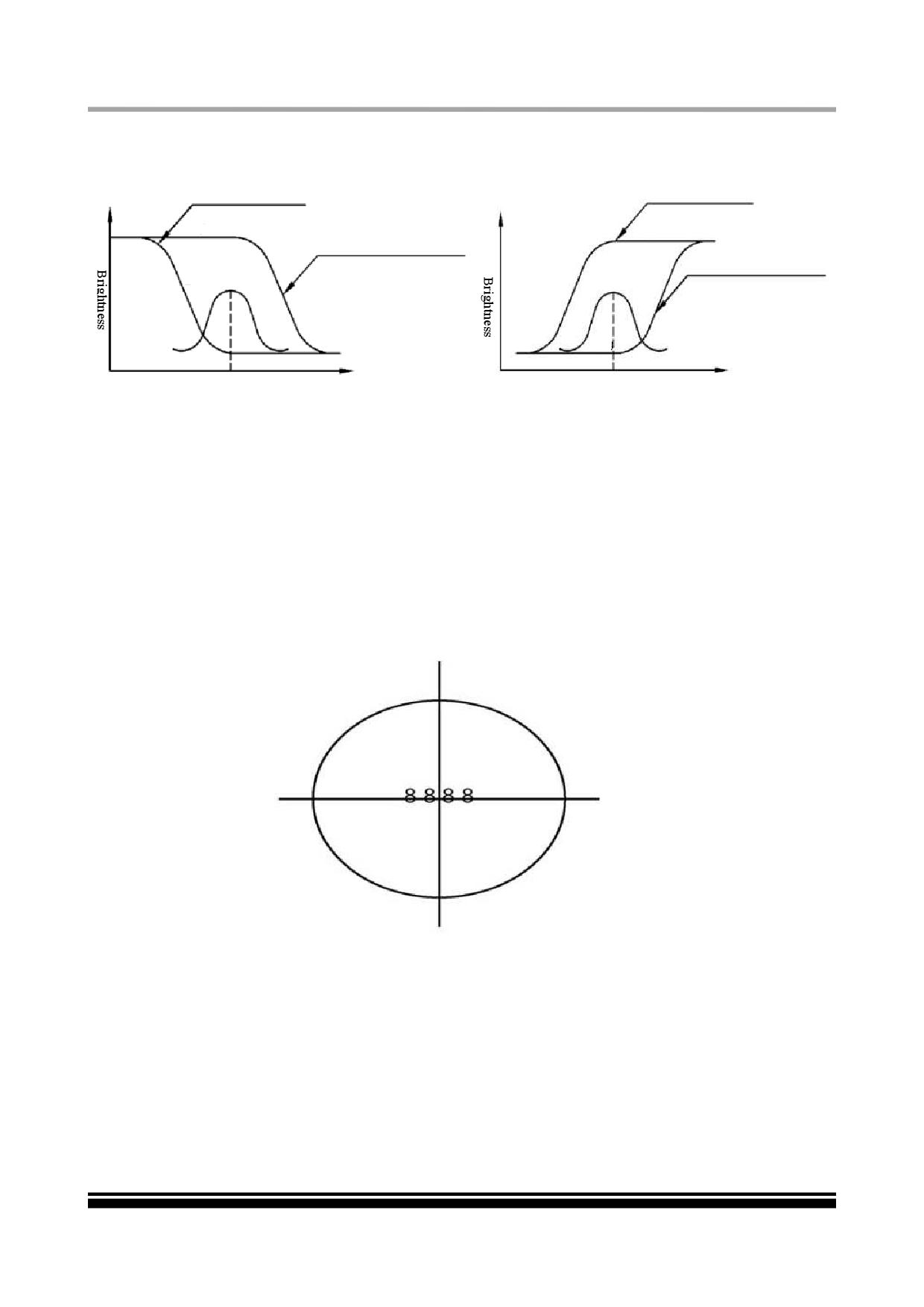 I3002-7IXN2440A arduino