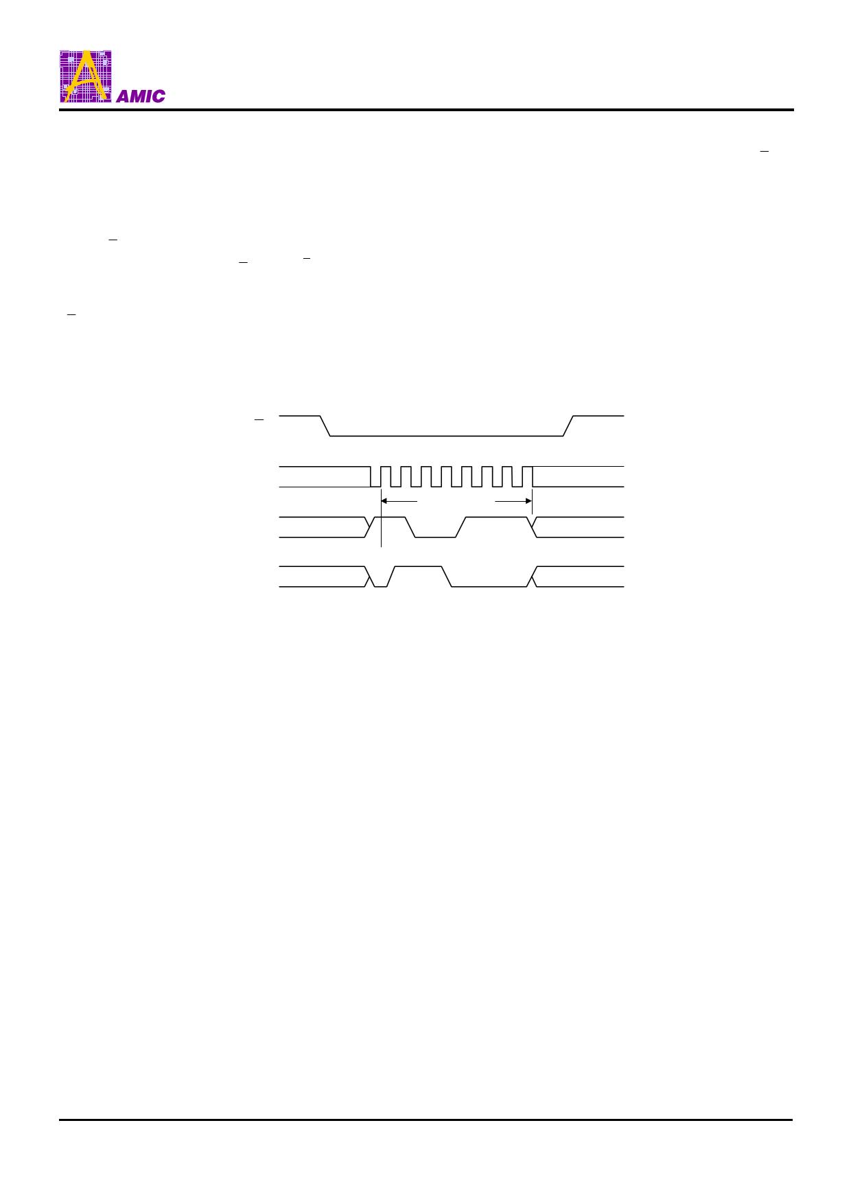 A25L16P transistor, igbt