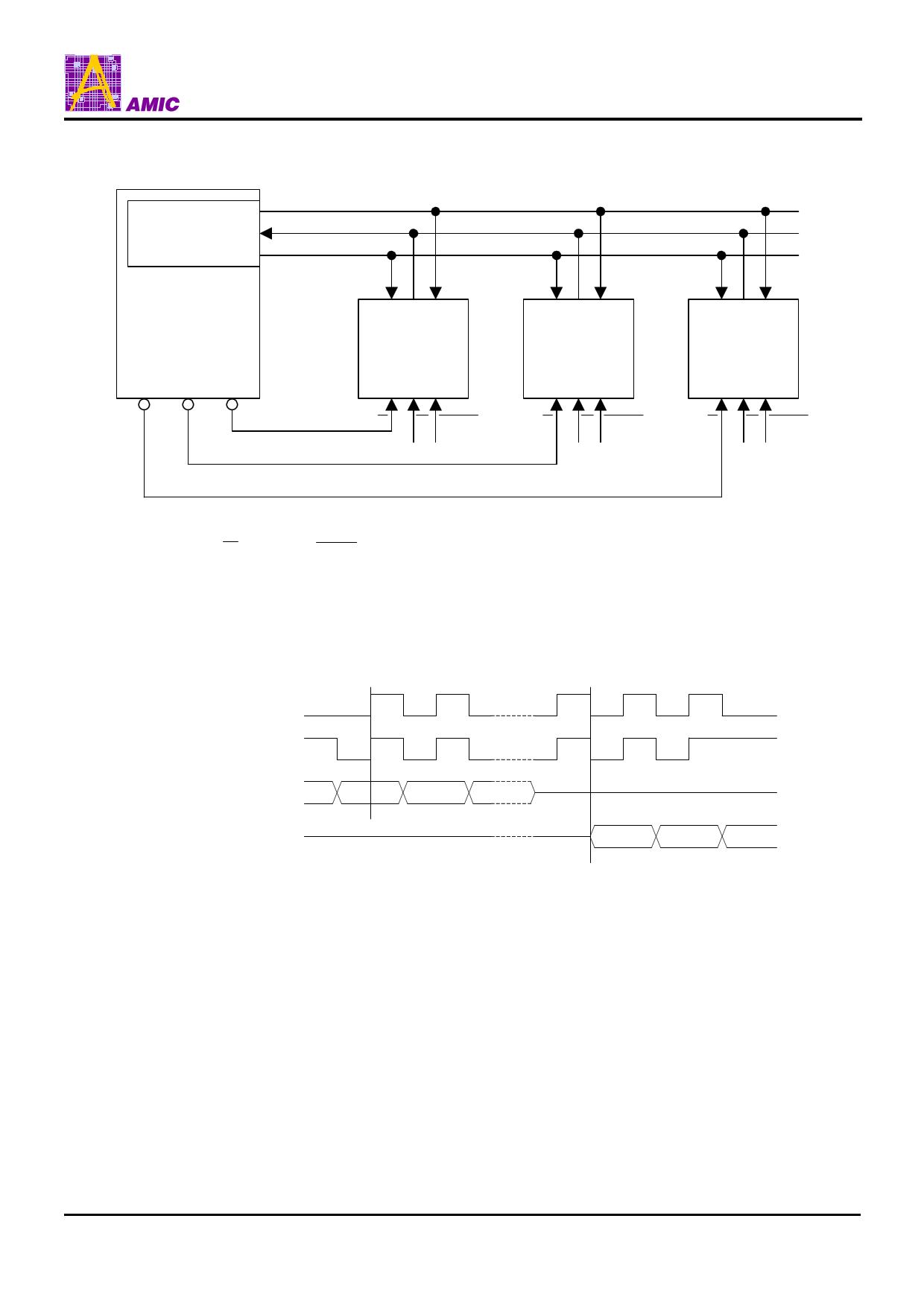 A25L16P equivalent