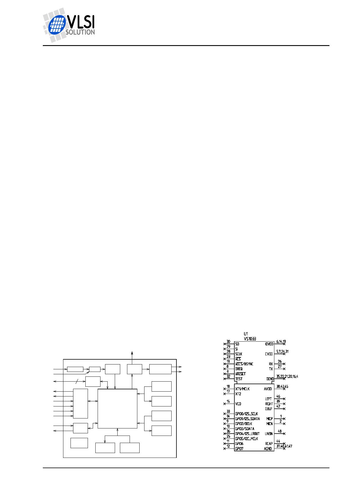 vs1033d datasheet pdf   pinout    aac  wma  midi audio codec
