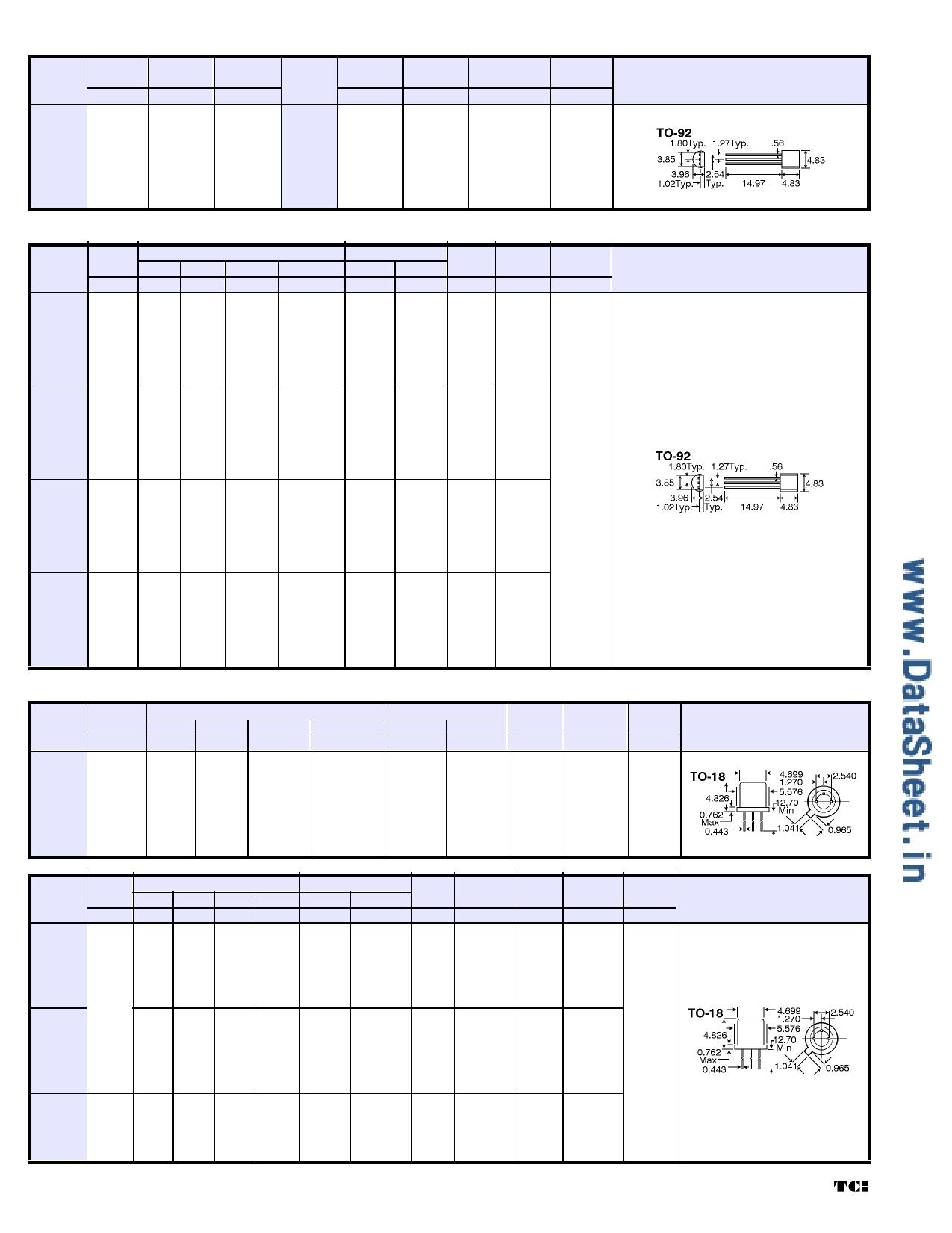 2N5485 Datasheet, 2N5485 PDF,ピン配置, 機能