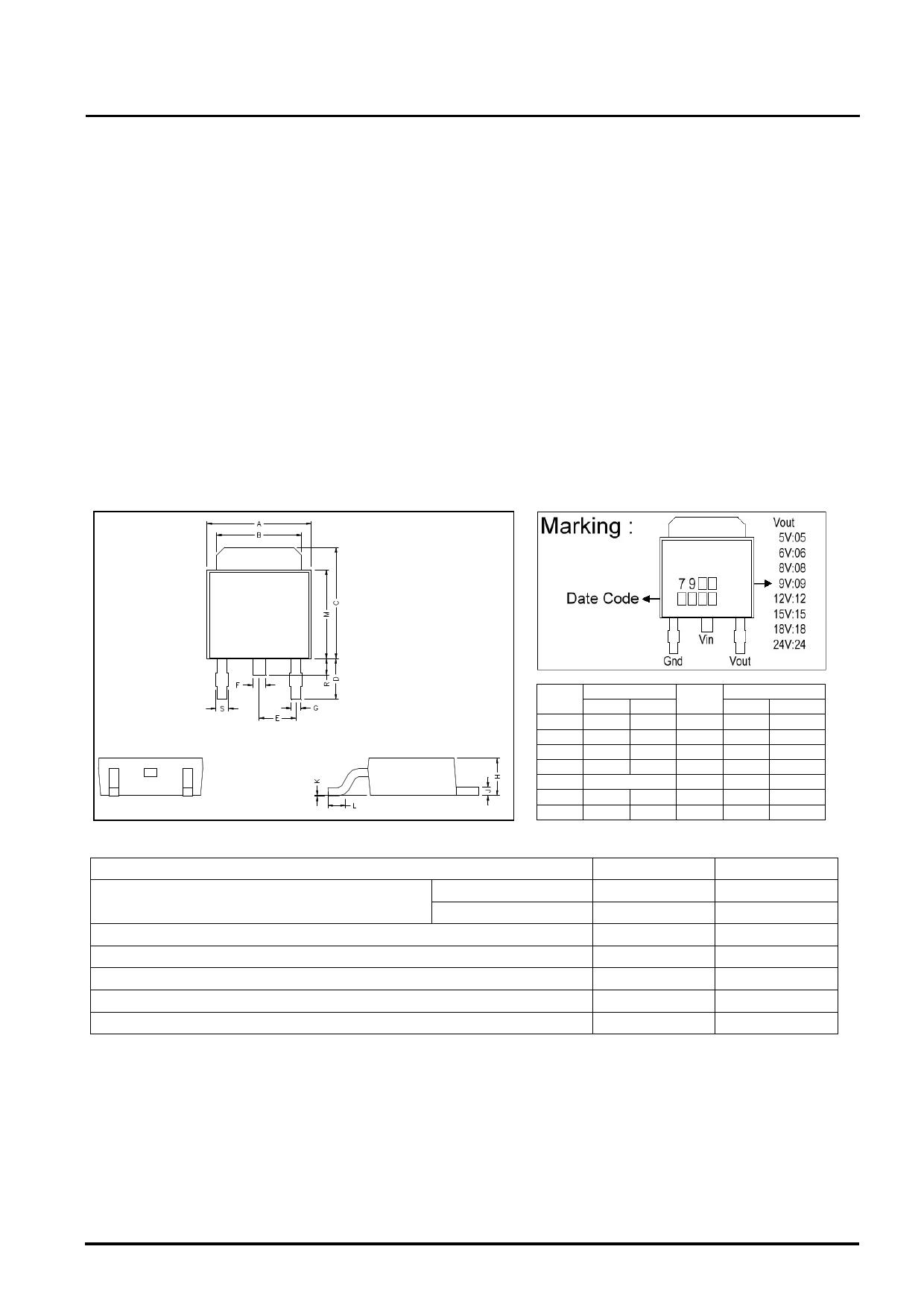 GJ7909 دیتاشیت PDF