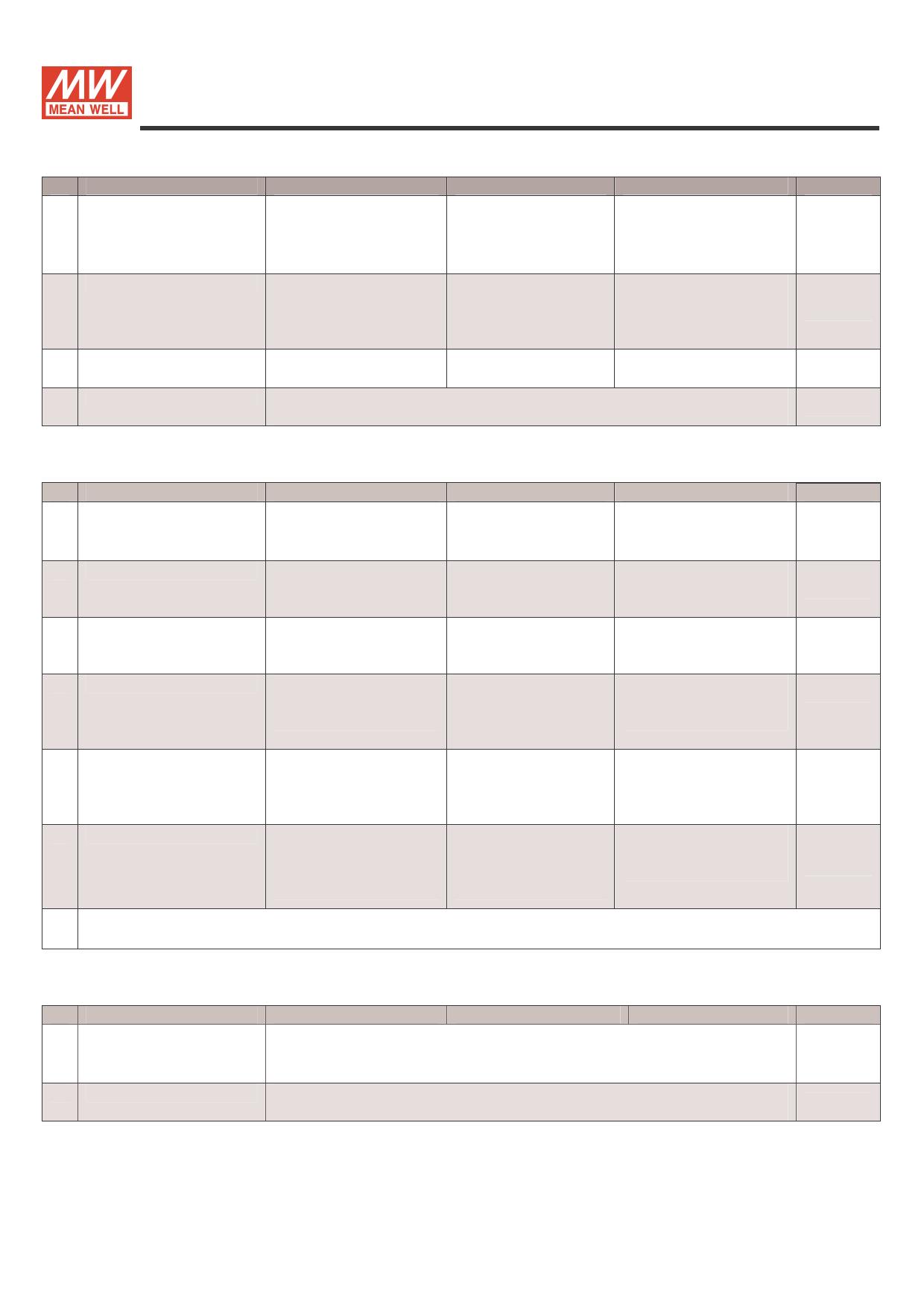 RQ-50 pdf, 반도체, 판매, 대치품