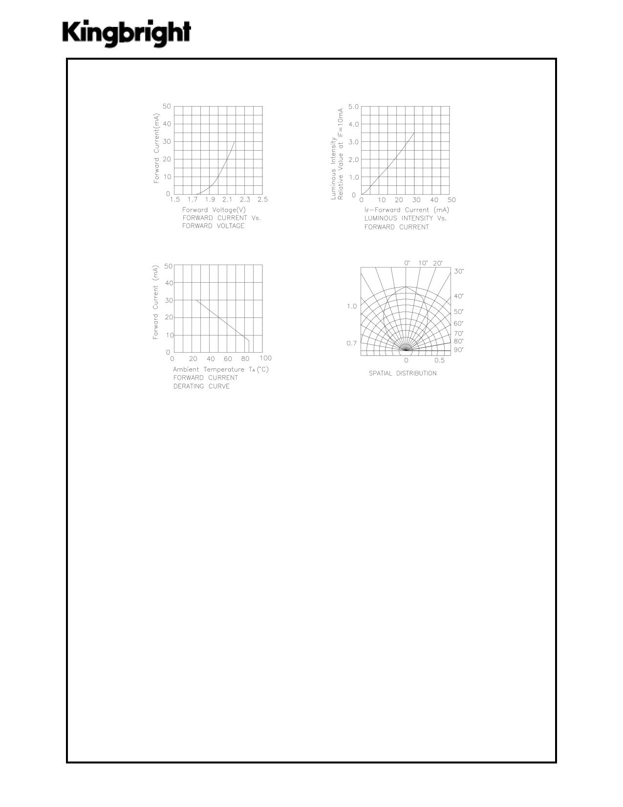 L-44GD pdf, arduino