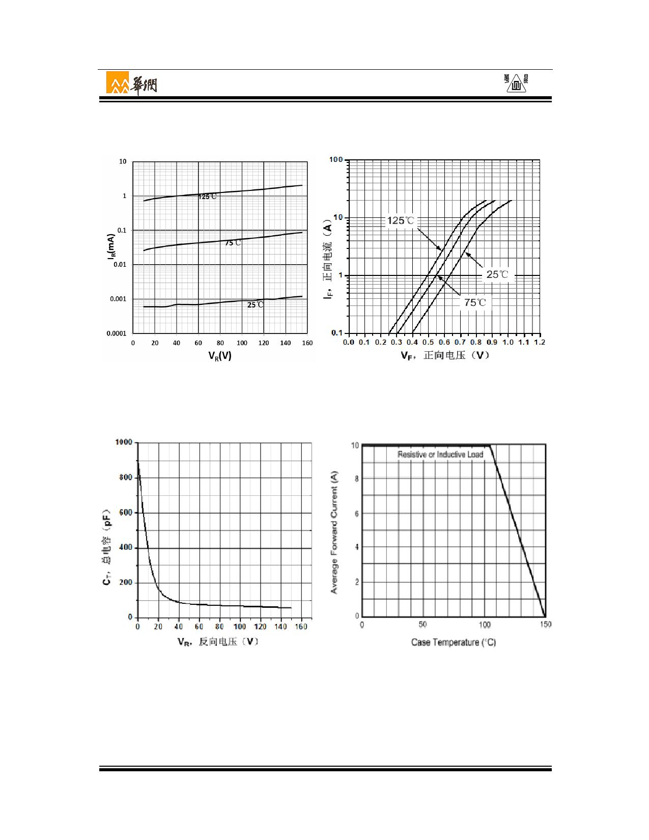 2CZ10150A9 pdf, ピン配列